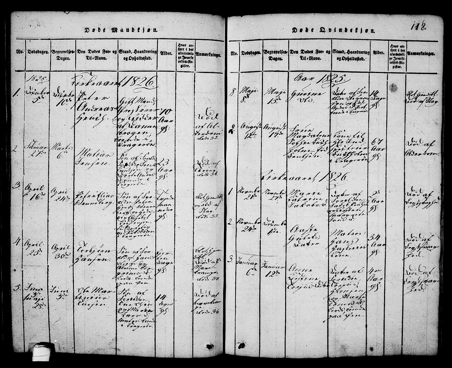 SAKO, Kragerø kirkebøker, G/Ga/L0002: Klokkerbok nr. 2, 1814-1831, s. 118