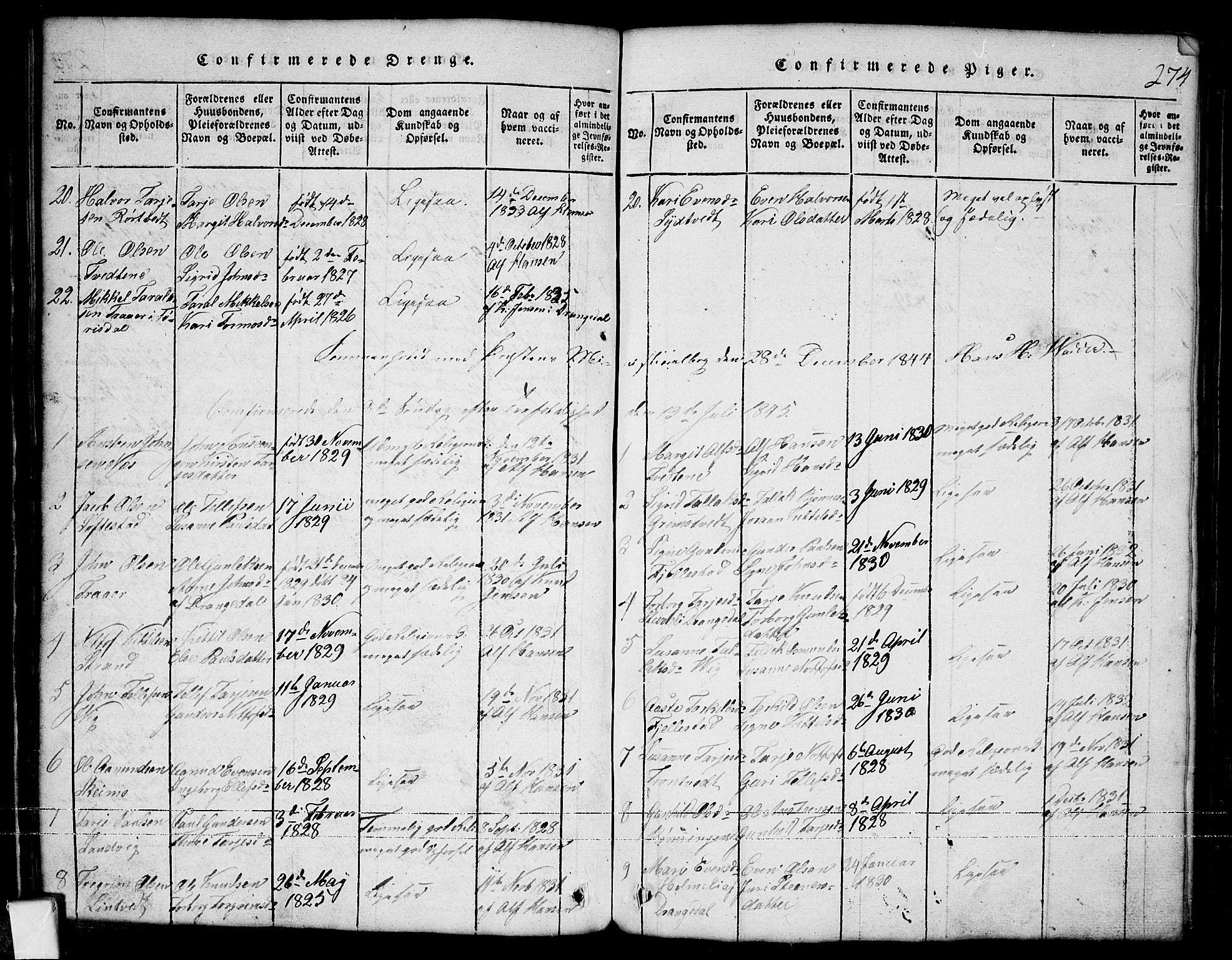 SAKO, Nissedal kirkebøker, G/Ga/L0001: Klokkerbok nr. I 1, 1814-1860, s. 274