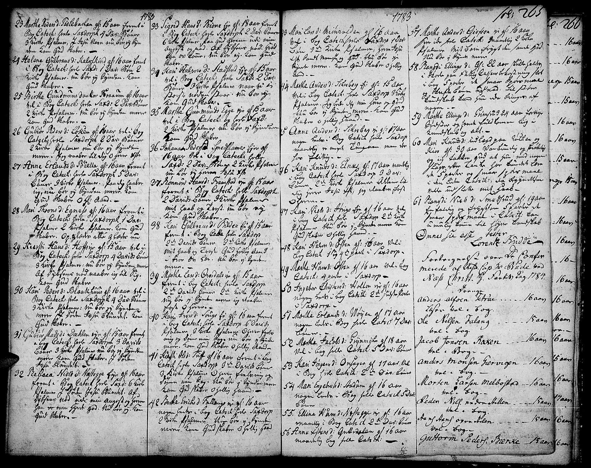 SAH, Gran prestekontor, Ministerialbok nr. 5, 1776-1788, s. 265