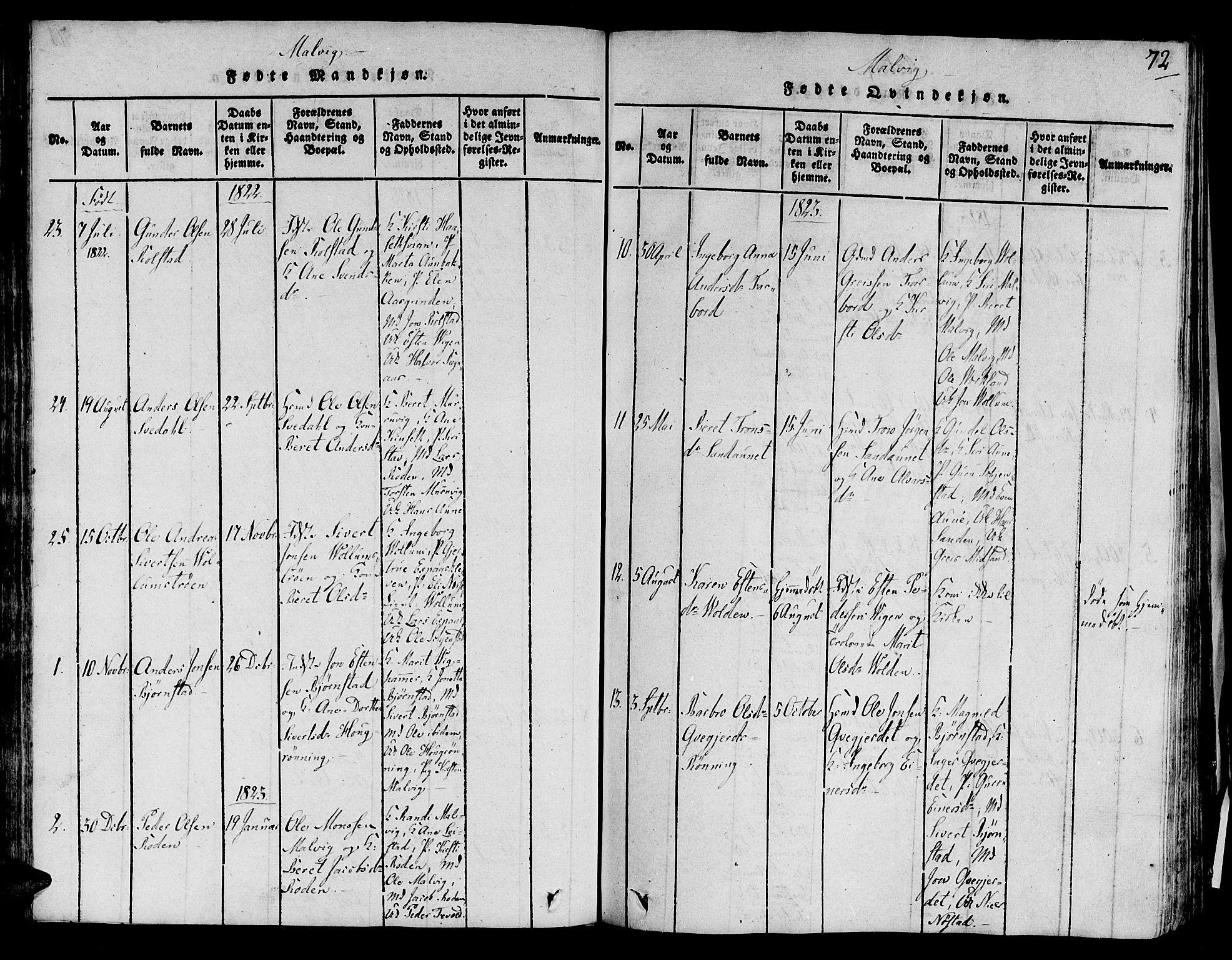 SAT, Ministerialprotokoller, klokkerbøker og fødselsregistre - Sør-Trøndelag, 606/L0284: Ministerialbok nr. 606A03 /2, 1819-1823, s. 72
