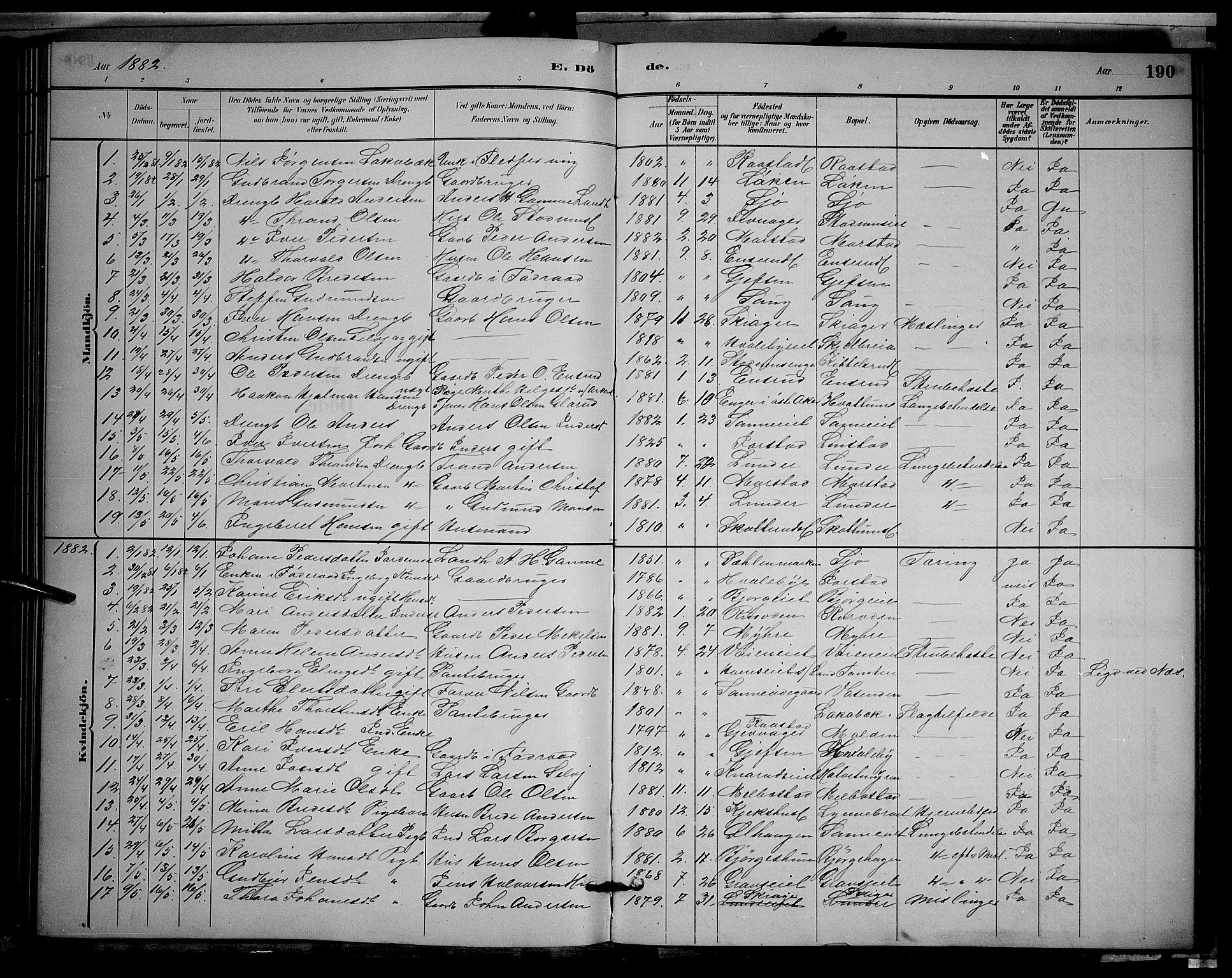 SAH, Gran prestekontor, Klokkerbok nr. 2, 1879-1892, s. 190