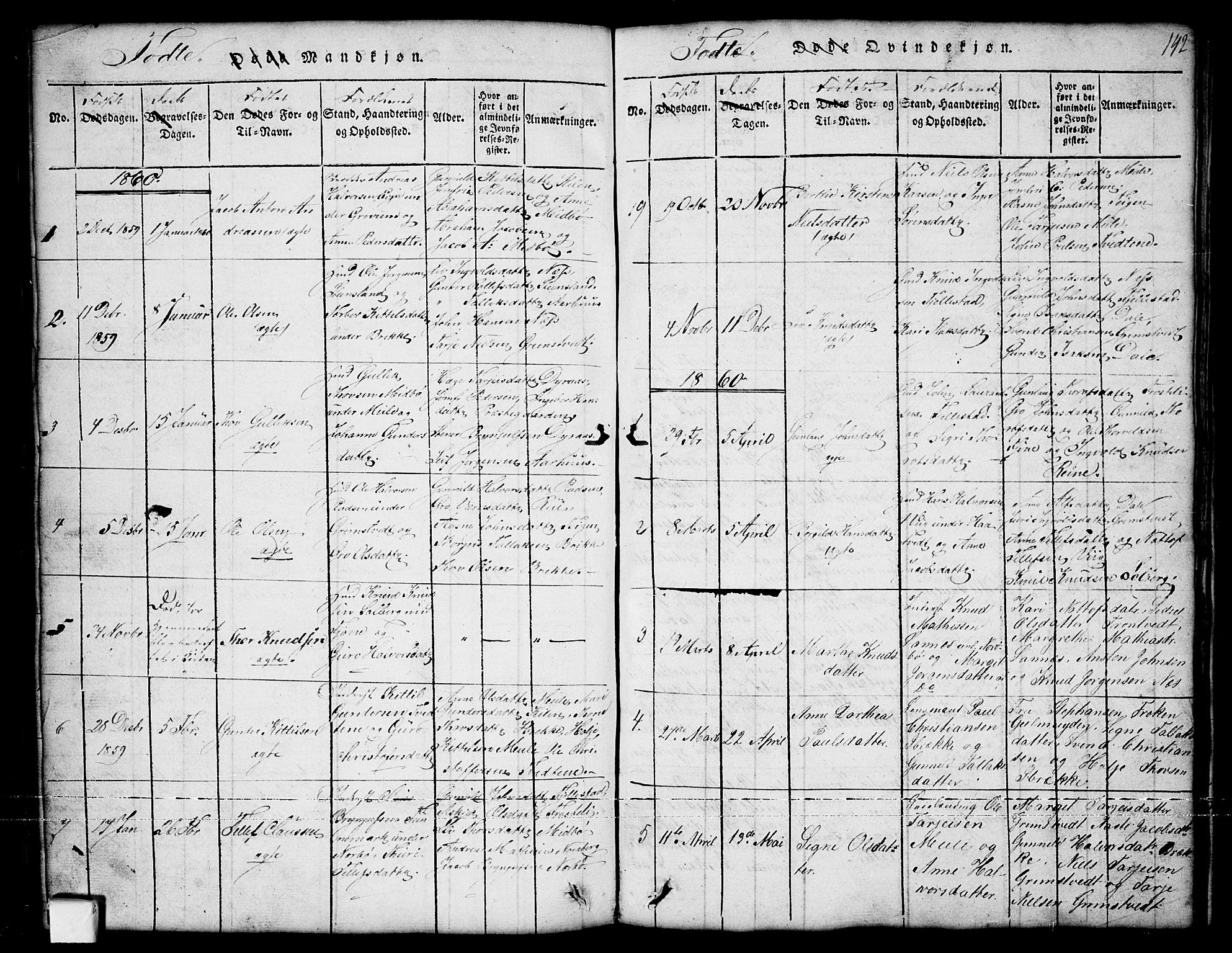 SAKO, Nissedal kirkebøker, G/Ga/L0001: Klokkerbok nr. I 1, 1814-1860, s. 142