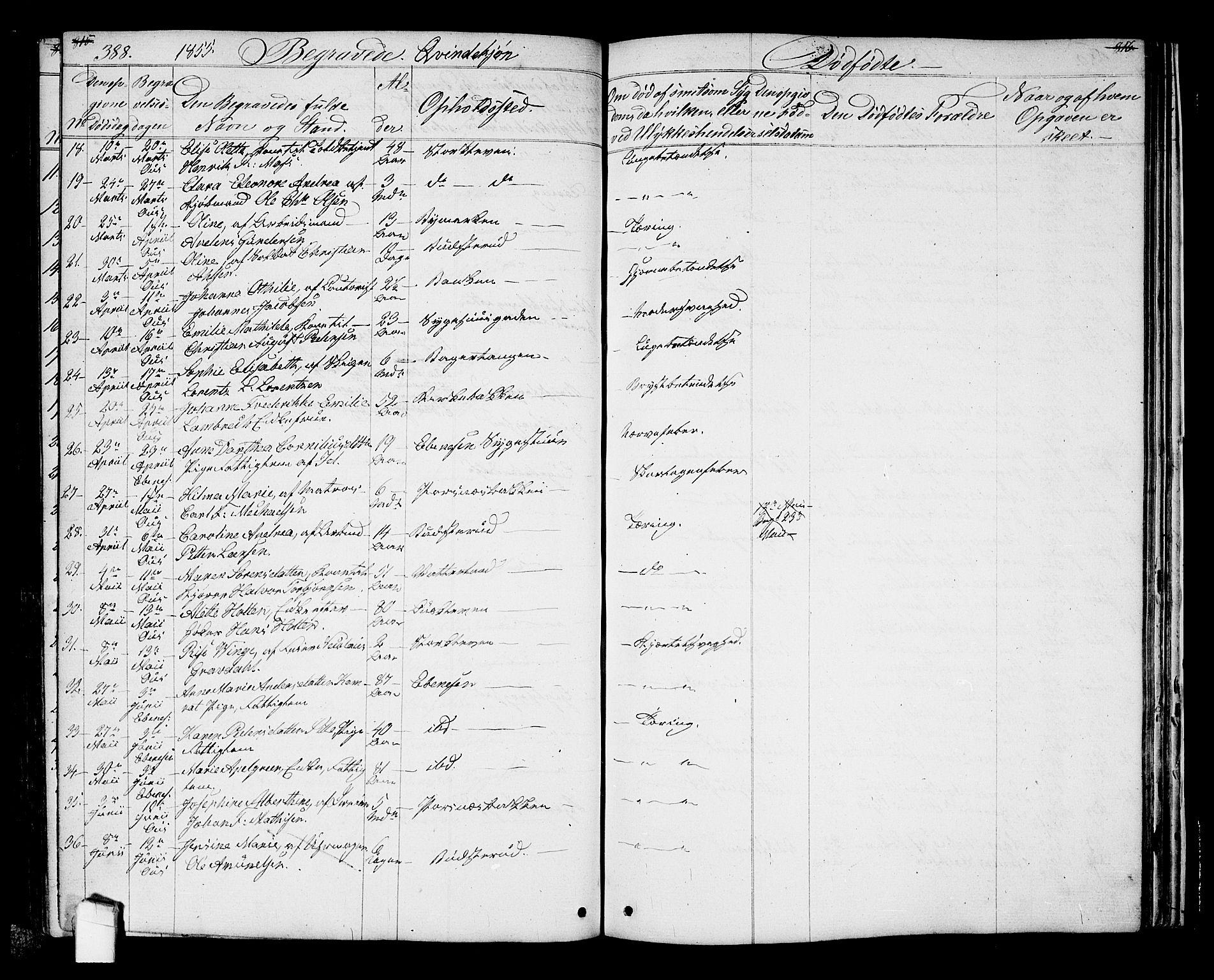 SAO, Halden prestekontor Kirkebøker, G/Ga/L0005a: Klokkerbok nr. 5A, 1855-1864, s. 388