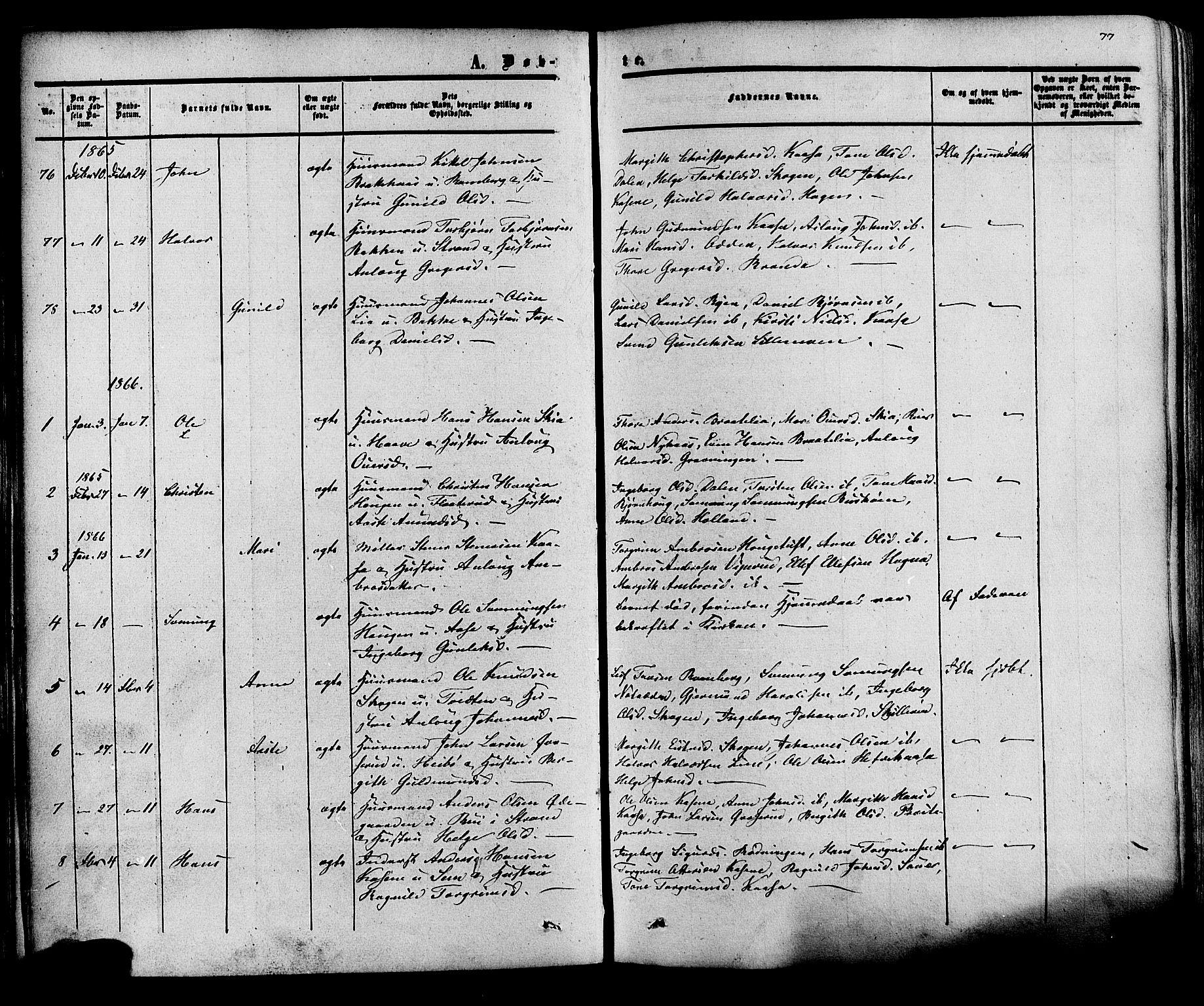 SAKO, Heddal kirkebøker, F/Fa/L0007: Ministerialbok nr. I 7, 1855-1877, s. 77
