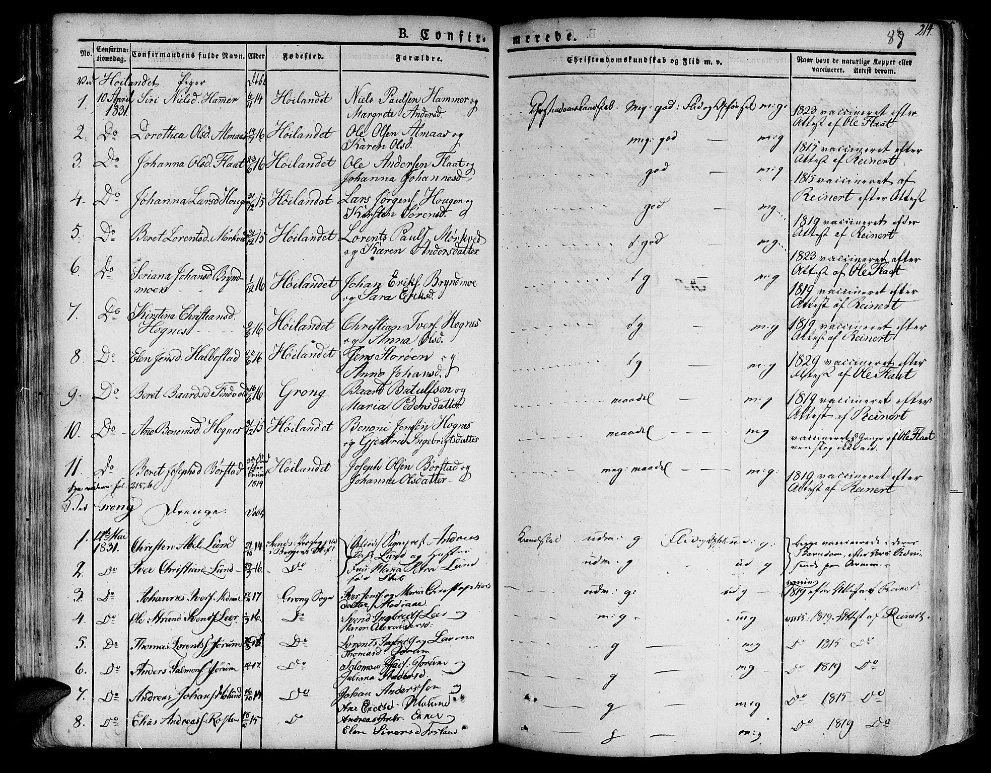 SAT, Ministerialprotokoller, klokkerbøker og fødselsregistre - Nord-Trøndelag, 758/L0510: Ministerialbok nr. 758A01 /1, 1821-1841, s. 88