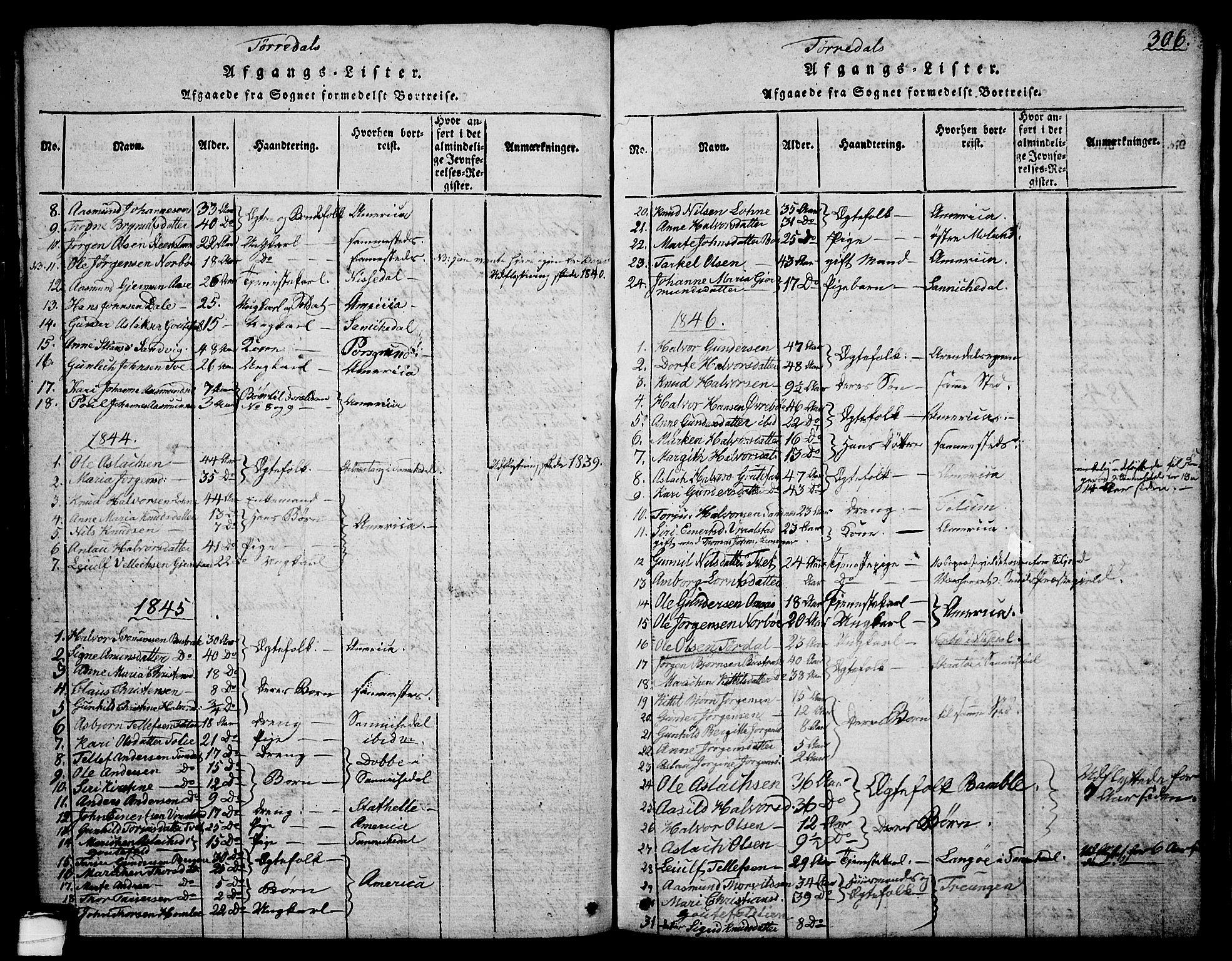 SAKO, Drangedal kirkebøker, G/Ga/L0001: Klokkerbok nr. I 1 /2, 1814-1856, s. 306