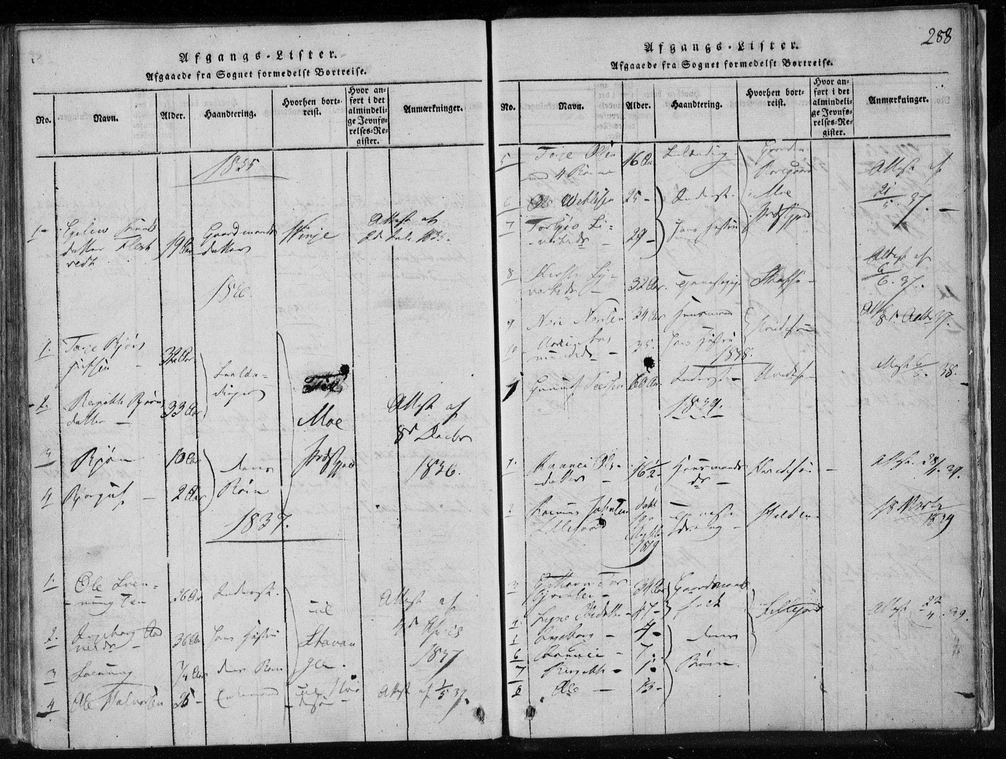 SAKO, Lårdal kirkebøker, F/Fa/L0005: Ministerialbok nr. I 5, 1815-1860, s. 288