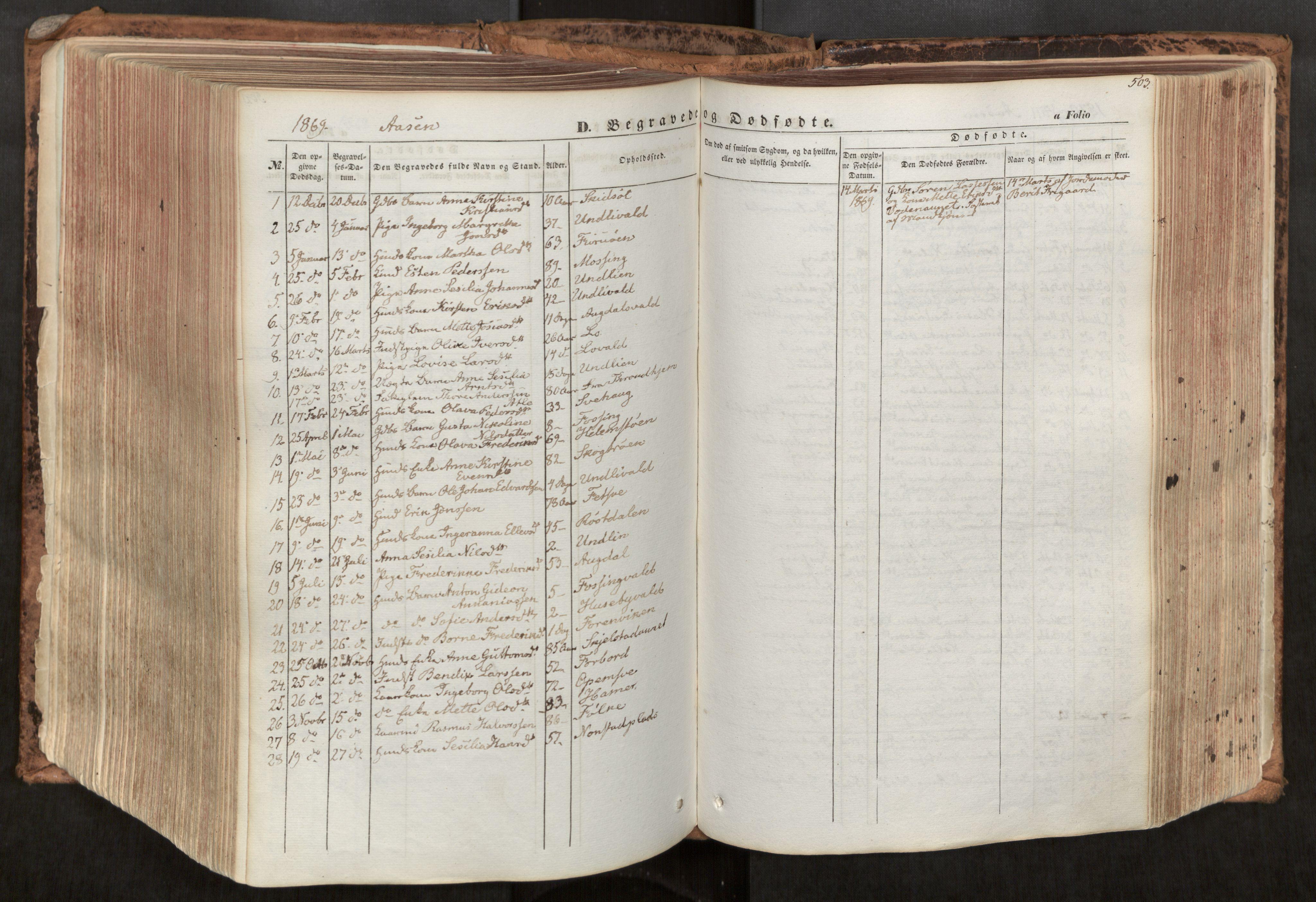 SAT, Ministerialprotokoller, klokkerbøker og fødselsregistre - Nord-Trøndelag, 713/L0116: Ministerialbok nr. 713A07, 1850-1877, s. 503