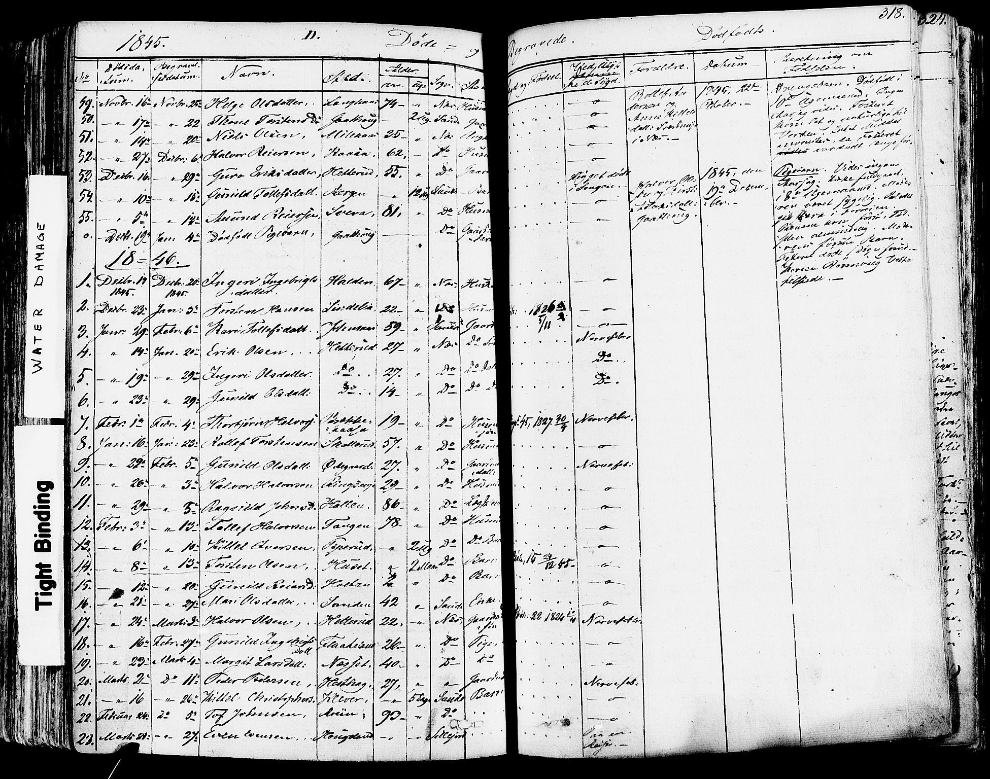 SAKO, Sauherad kirkebøker, F/Fa/L0006: Ministerialbok nr. I 6, 1827-1850, s. 318