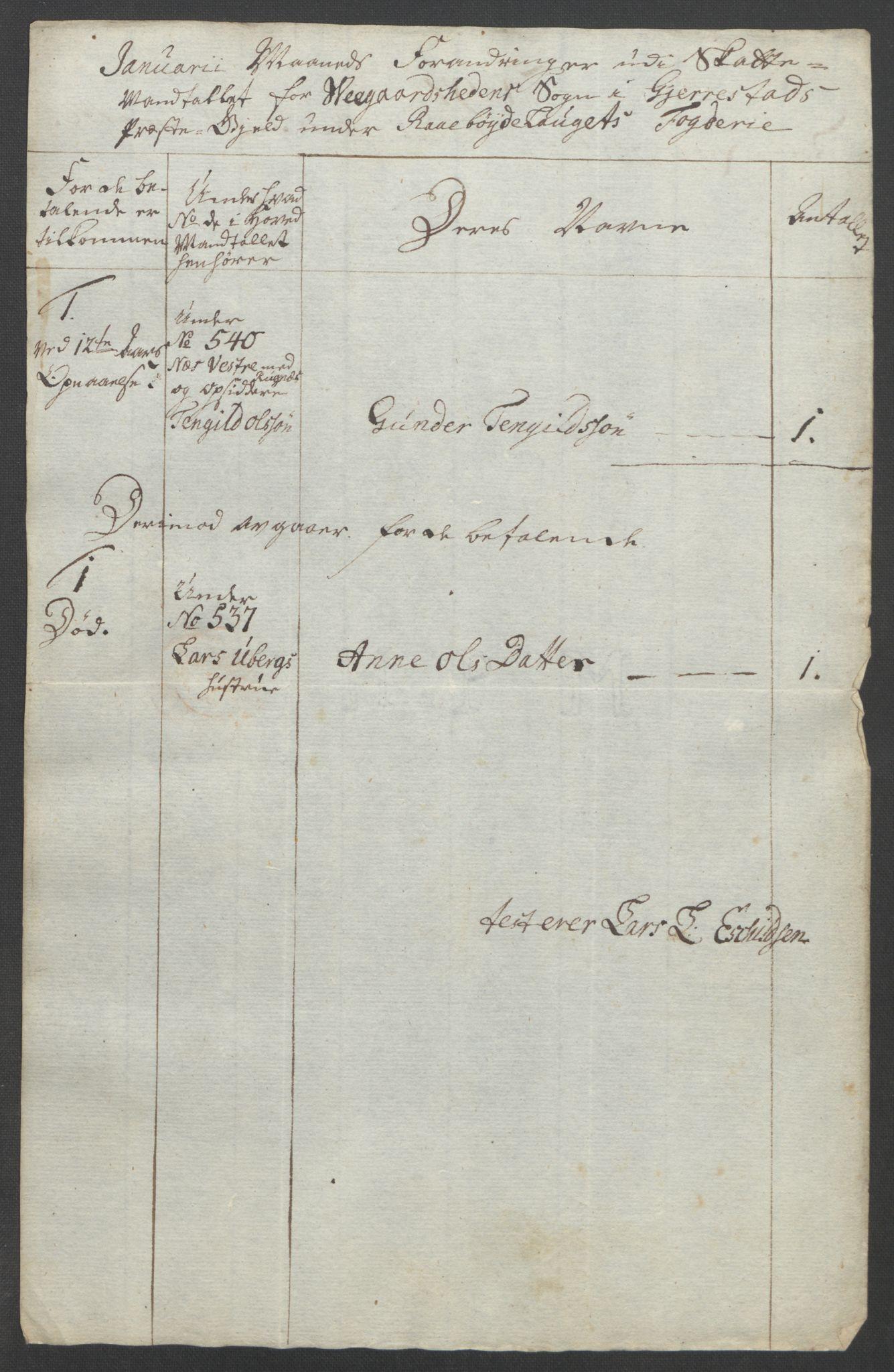 RA, Rentekammeret inntil 1814, Reviderte regnskaper, Fogderegnskap, R40/L2517: Ekstraskatten Råbyggelag, 1762-1763, s. 510