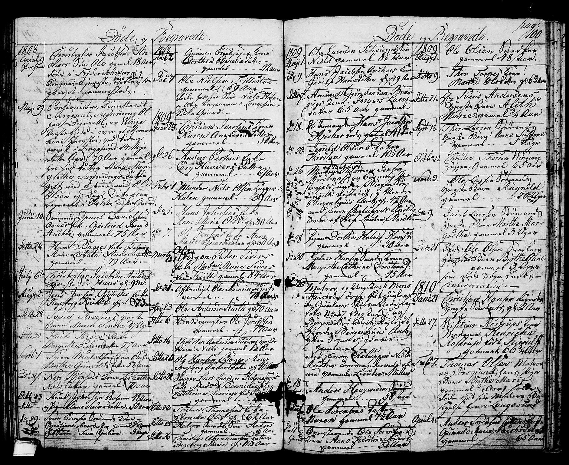 SAKO, Langesund kirkebøker, G/Ga/L0002: Klokkerbok nr. 2, 1801-1815, s. 100