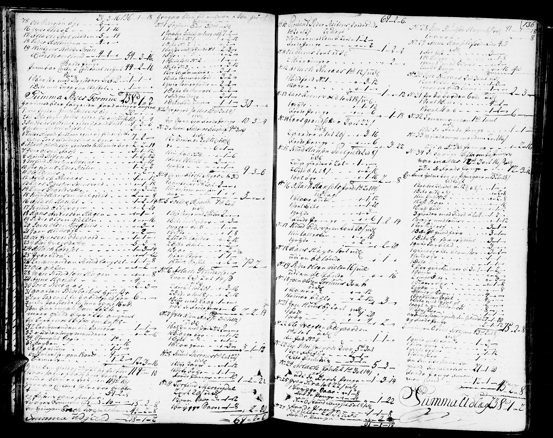 SAT, Romsdal sorenskriveri, 3/3A/L0009: Skifteprotokoll, 1761-1773, s. 135b-136a