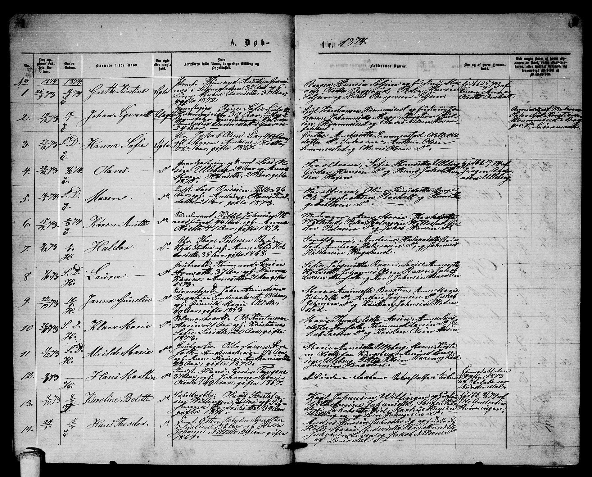 SAKO, Sandsvær kirkebøker, G/Gb/L0001: Klokkerbok nr. II 1, 1874-1885, s. 1-2