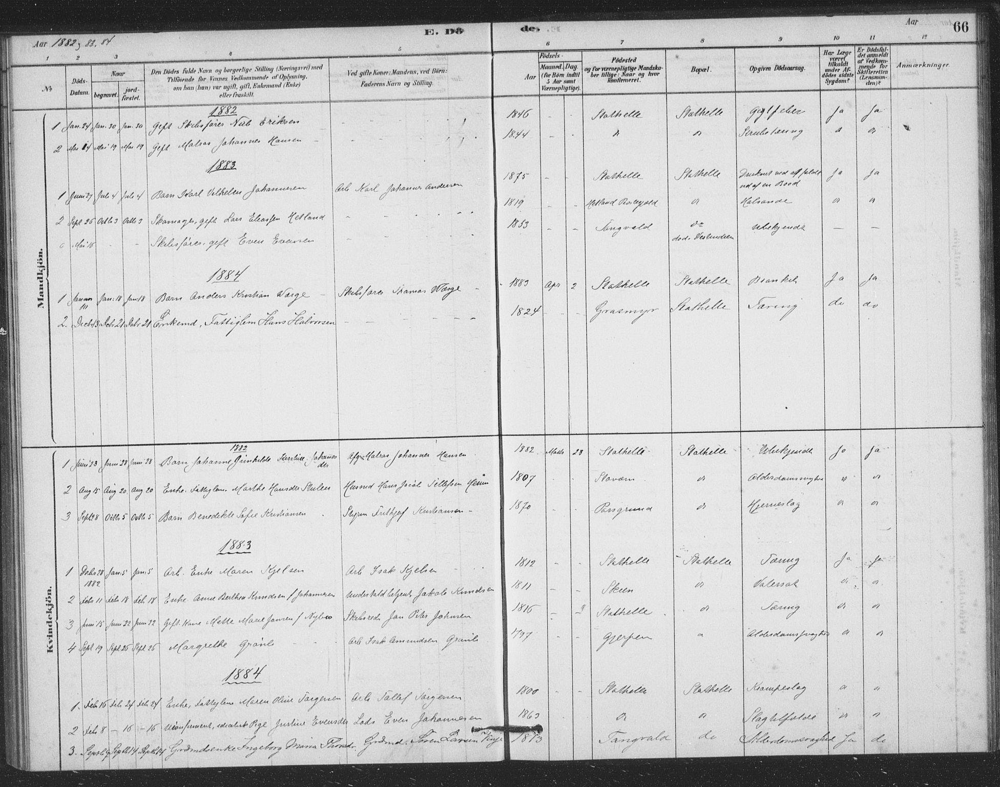 SAKO, Bamble kirkebøker, F/Fb/L0001: Ministerialbok nr. II 1, 1878-1899, s. 66
