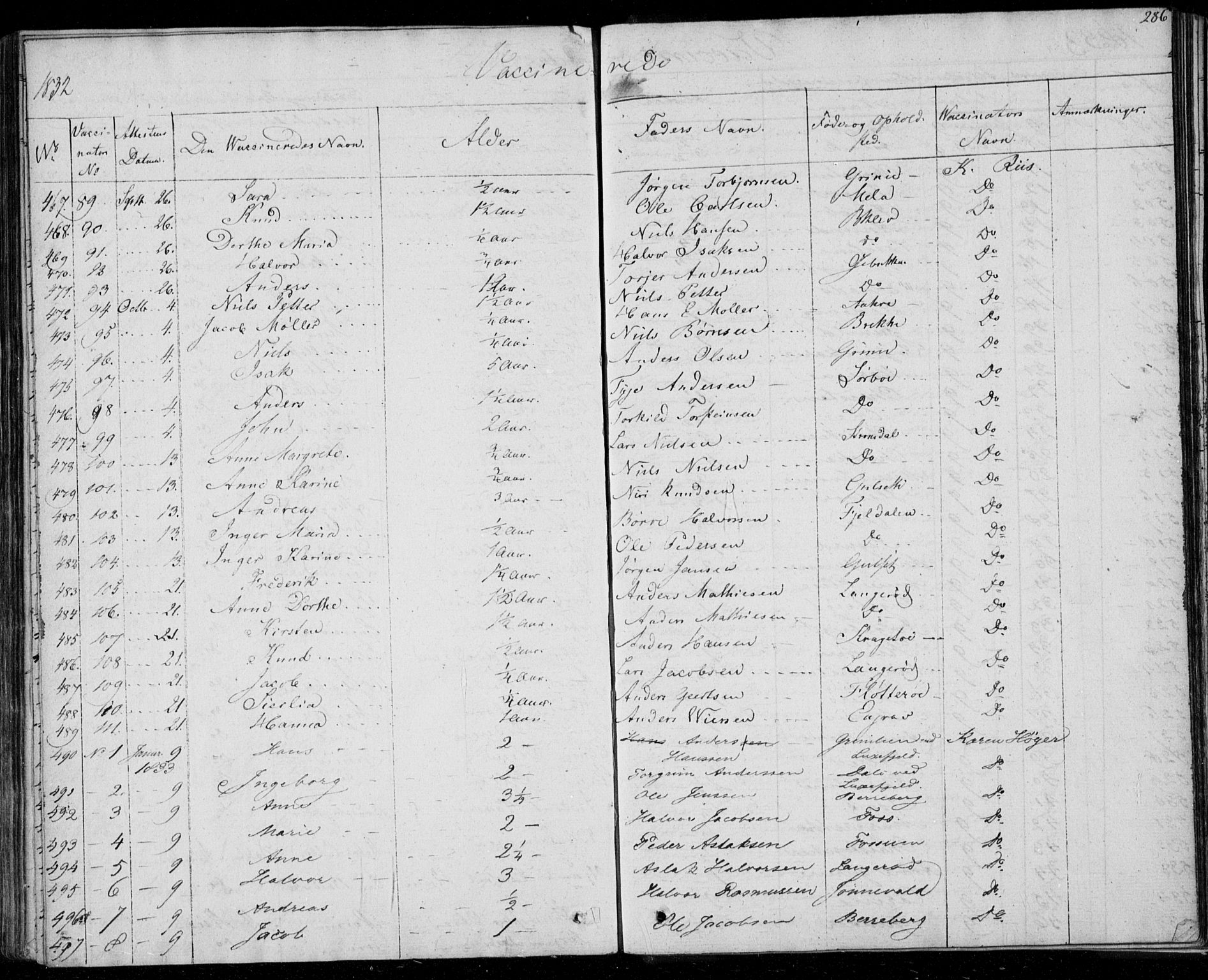 SAKO, Gjerpen kirkebøker, F/Fa/L0006: Ministerialbok nr. 6, 1829-1834, s. 286