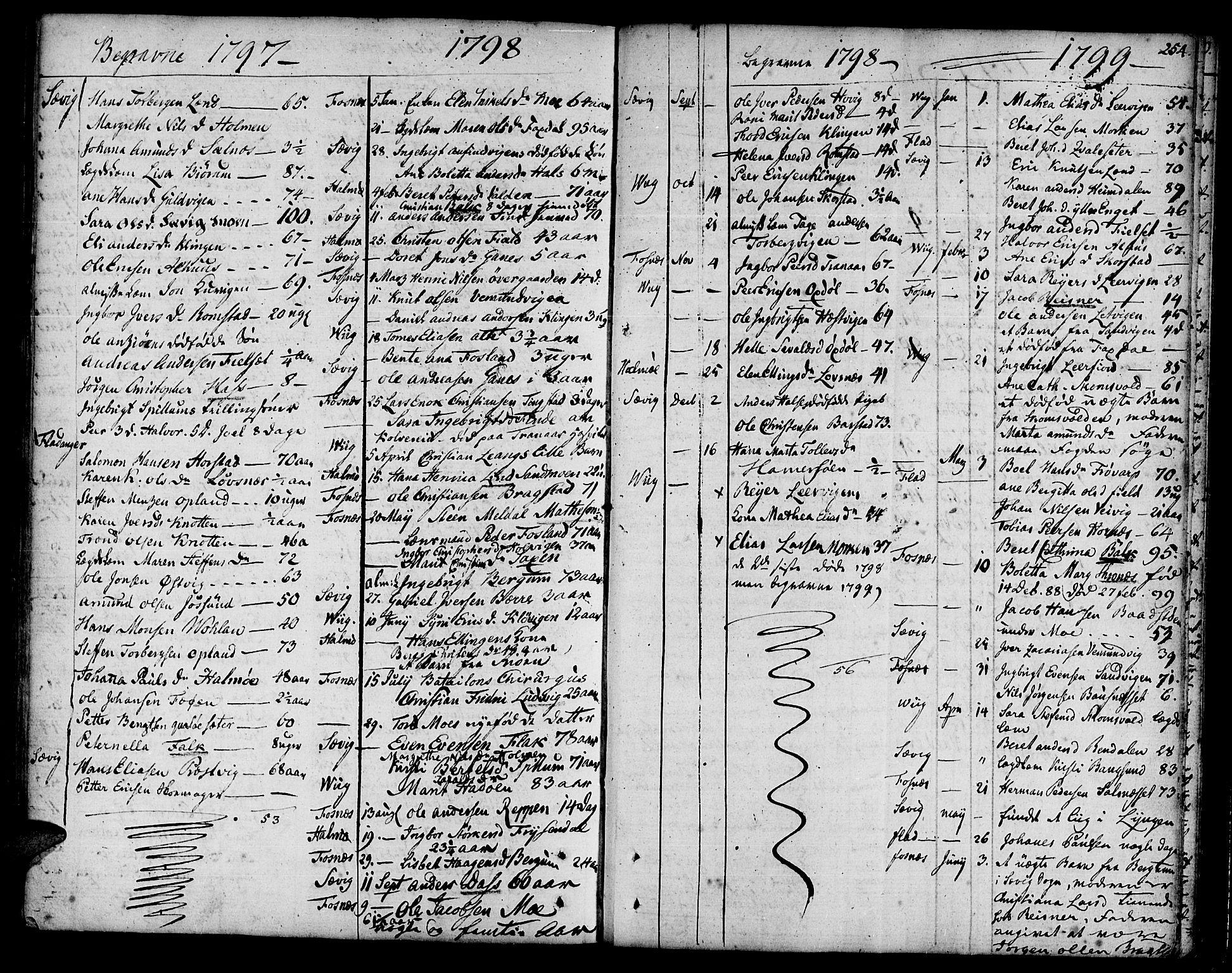 SAT, Ministerialprotokoller, klokkerbøker og fødselsregistre - Nord-Trøndelag, 773/L0608: Ministerialbok nr. 773A02, 1784-1816, s. 254