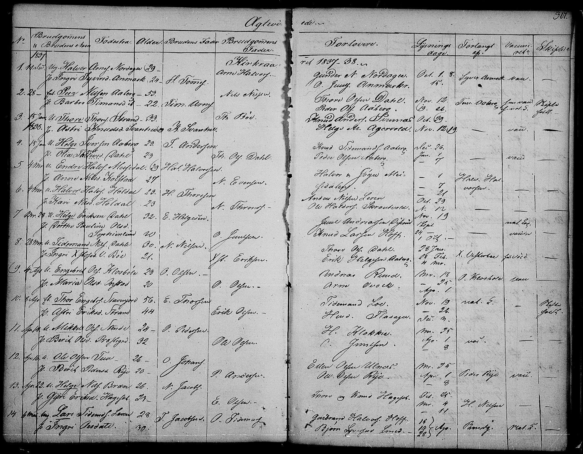 SAH, Nord-Aurdal prestekontor, Ministerialbok nr. 3, 1828-1841, s. 261