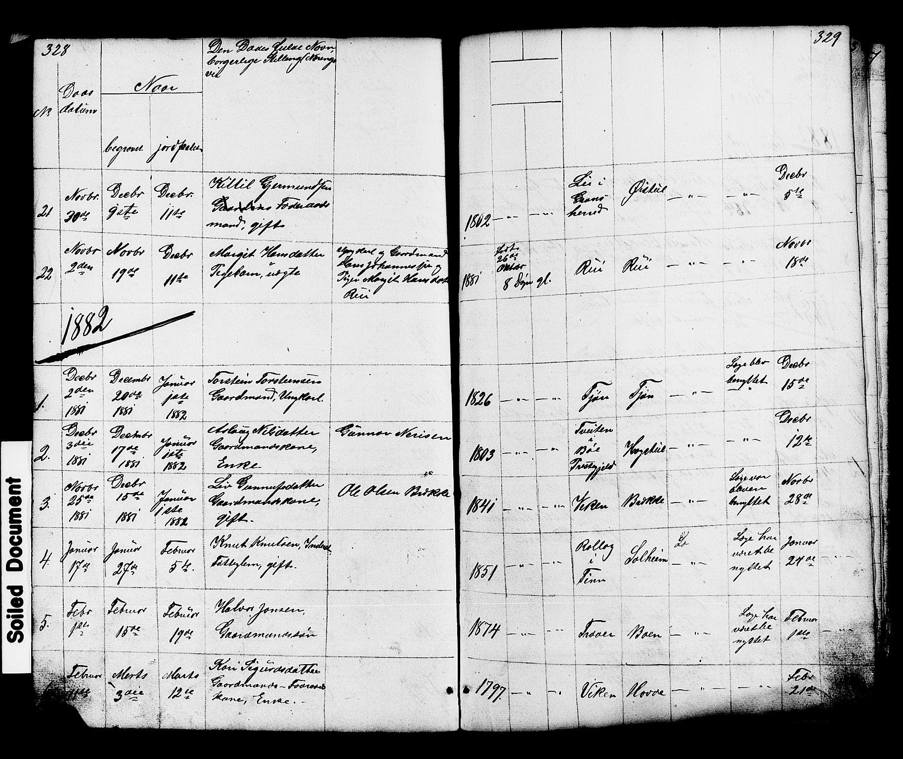 SAKO, Hjartdal kirkebøker, G/Gc/L0002: Klokkerbok nr. III 2, 1854-1890, s. 328-329