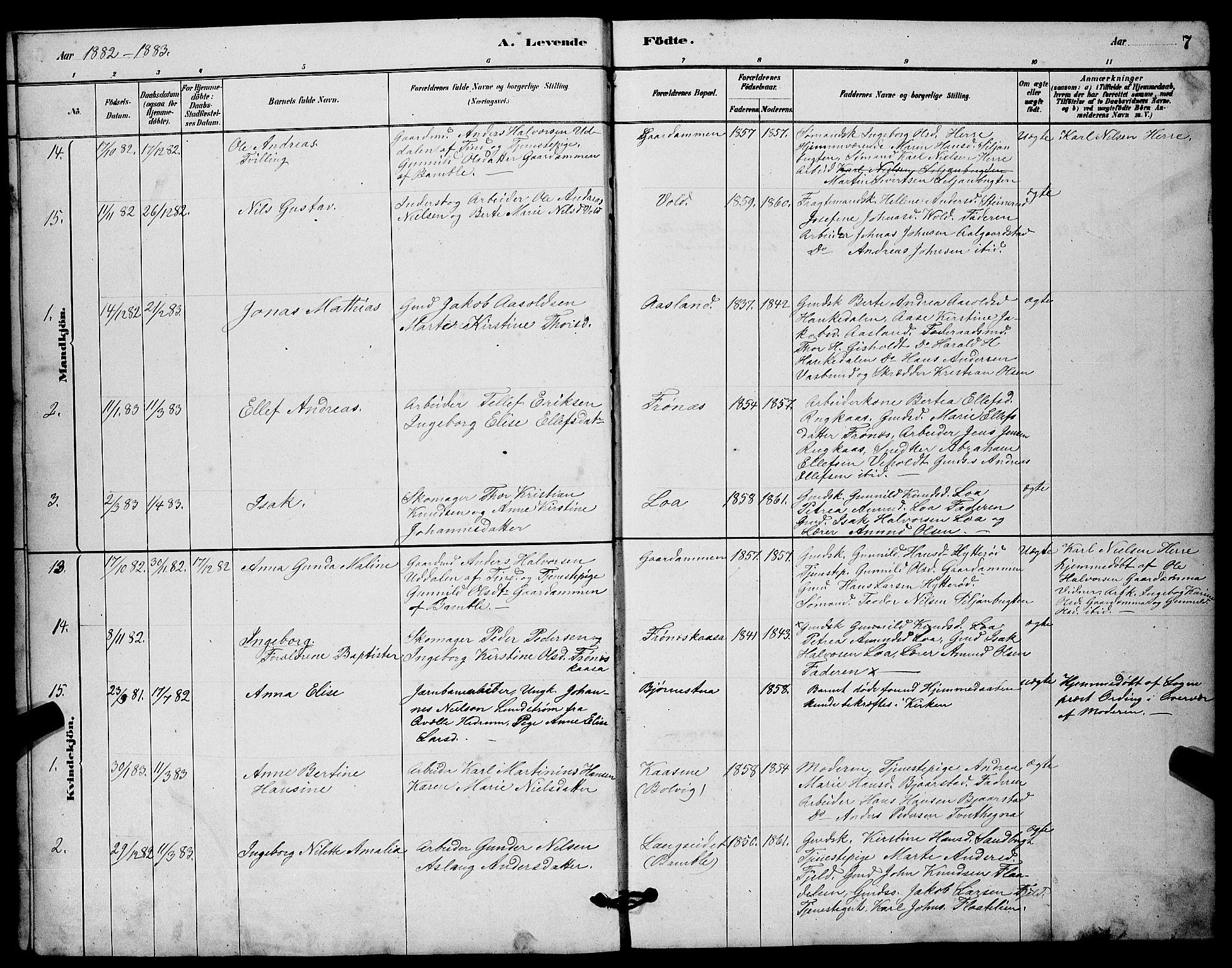 SAKO, Solum kirkebøker, G/Gc/L0001: Klokkerbok nr. III 1, 1880-1902, s. 7