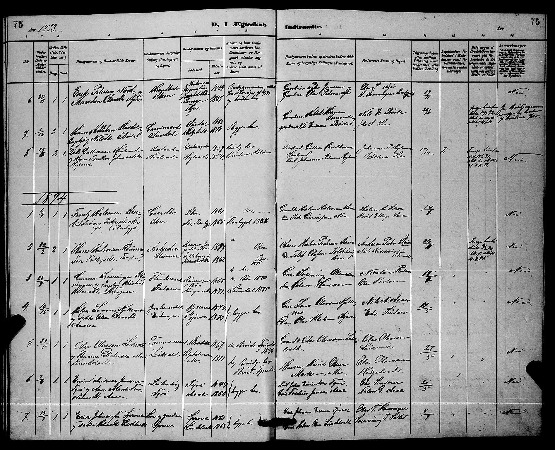 SAKO, Lunde kirkebøker, G/Ga/L0002: Klokkerbok nr. I 2, 1887-1896, s. 75