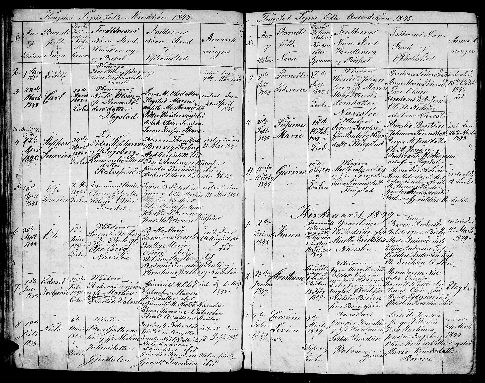 SAK, Dypvåg sokneprestkontor, F/Fb/Fbb/L0001: Klokkerbok nr. B 1, 1816-1850