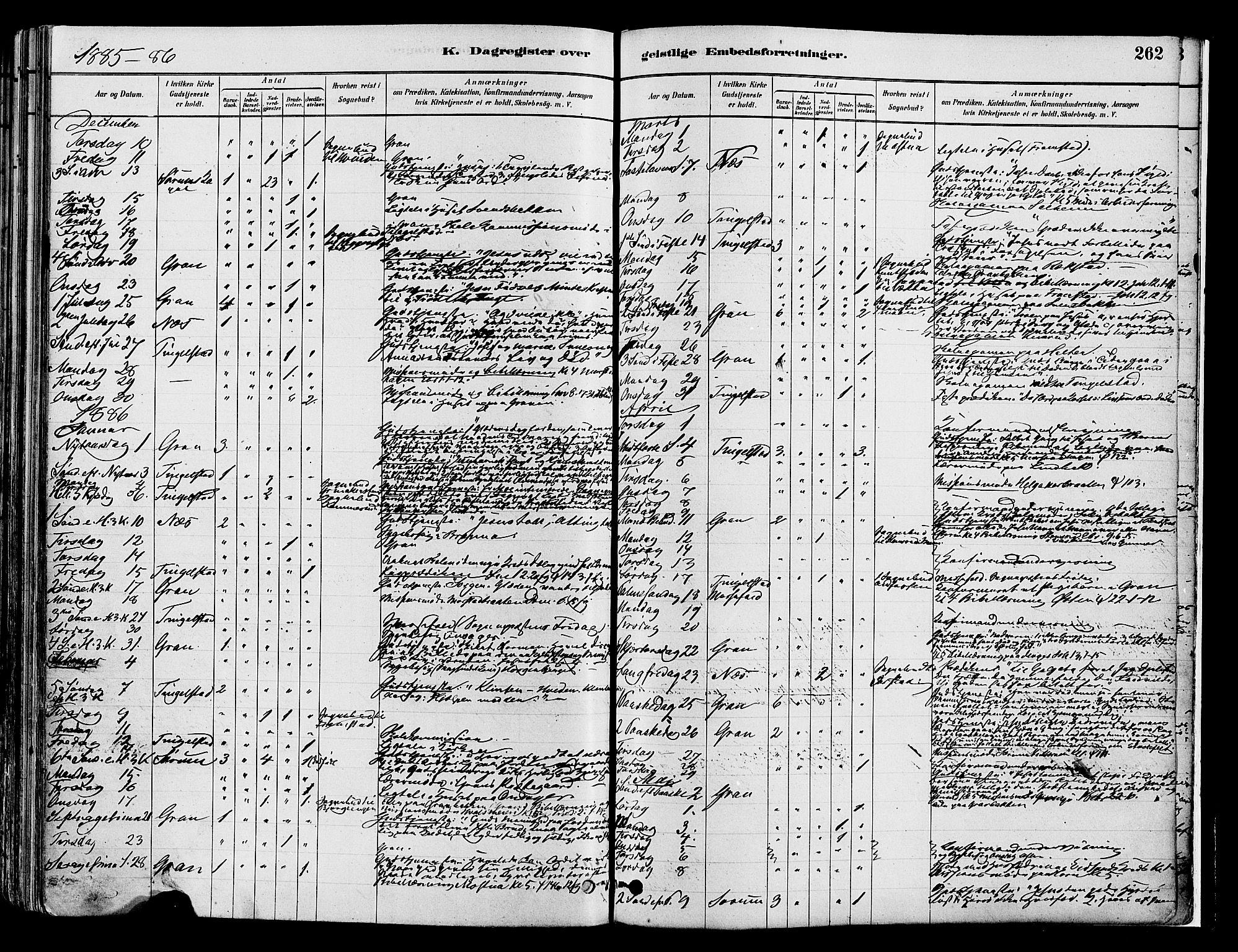 SAH, Gran prestekontor, Ministerialbok nr. 14, 1880-1889, s. 262