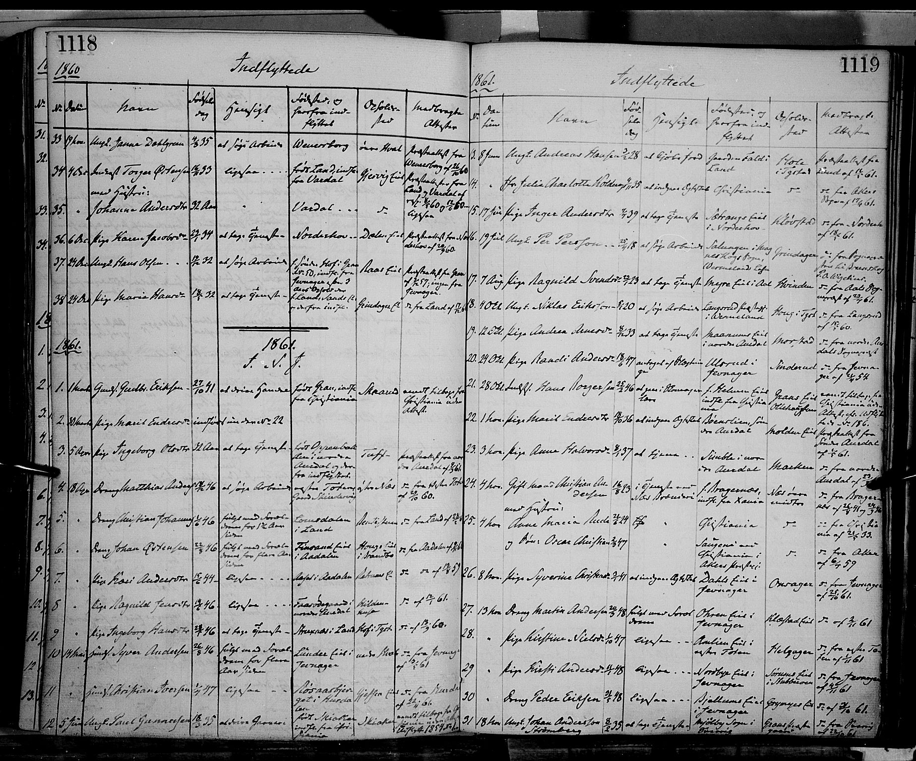 SAH, Gran prestekontor, Ministerialbok nr. 12, 1856-1874, s. 1118-1119