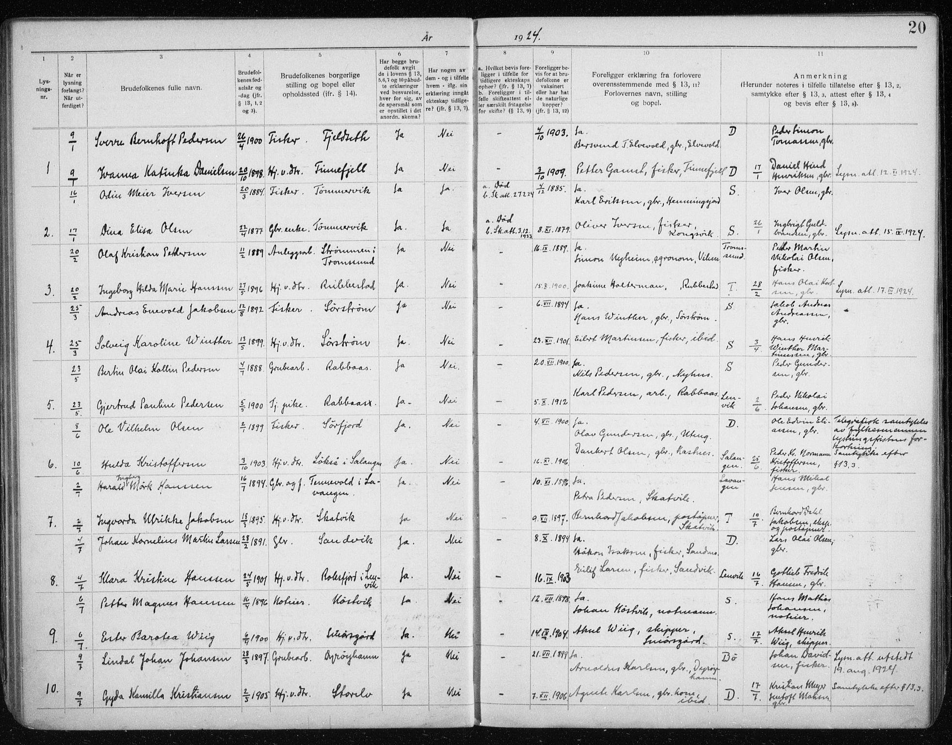 SATØ, Tranøy sokneprestkontor, J/Jc/L0053: Lysningsprotokoll nr. 53, 1919-1940, s. 20