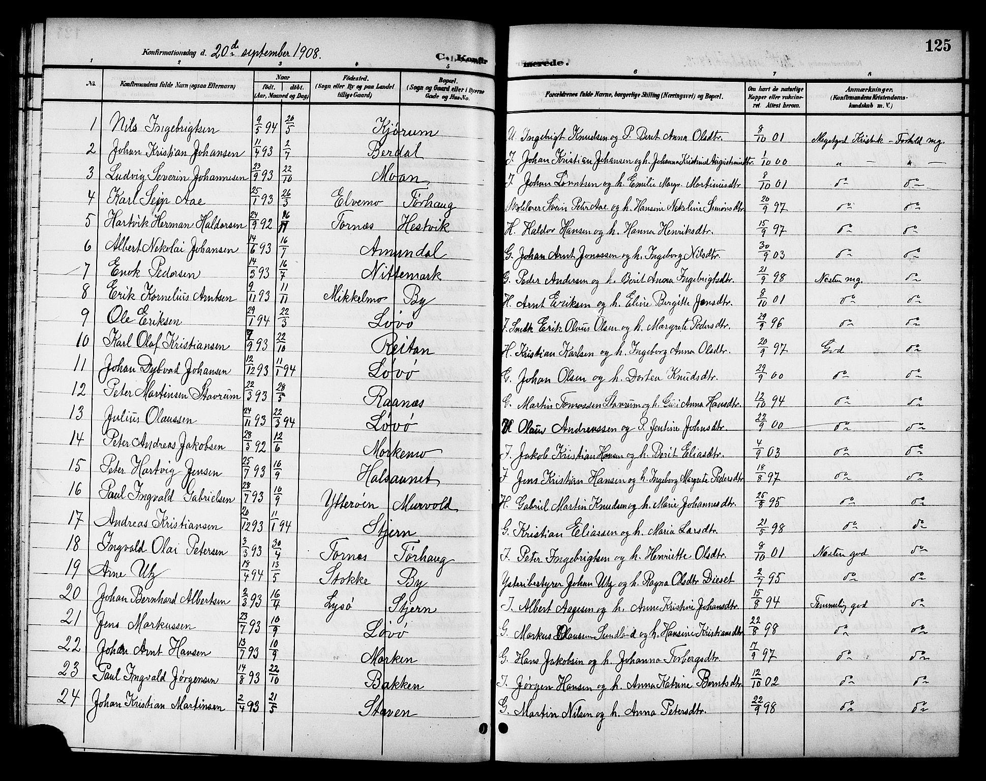 SAT, Ministerialprotokoller, klokkerbøker og fødselsregistre - Sør-Trøndelag, 655/L0688: Klokkerbok nr. 655C04, 1899-1922, s. 125