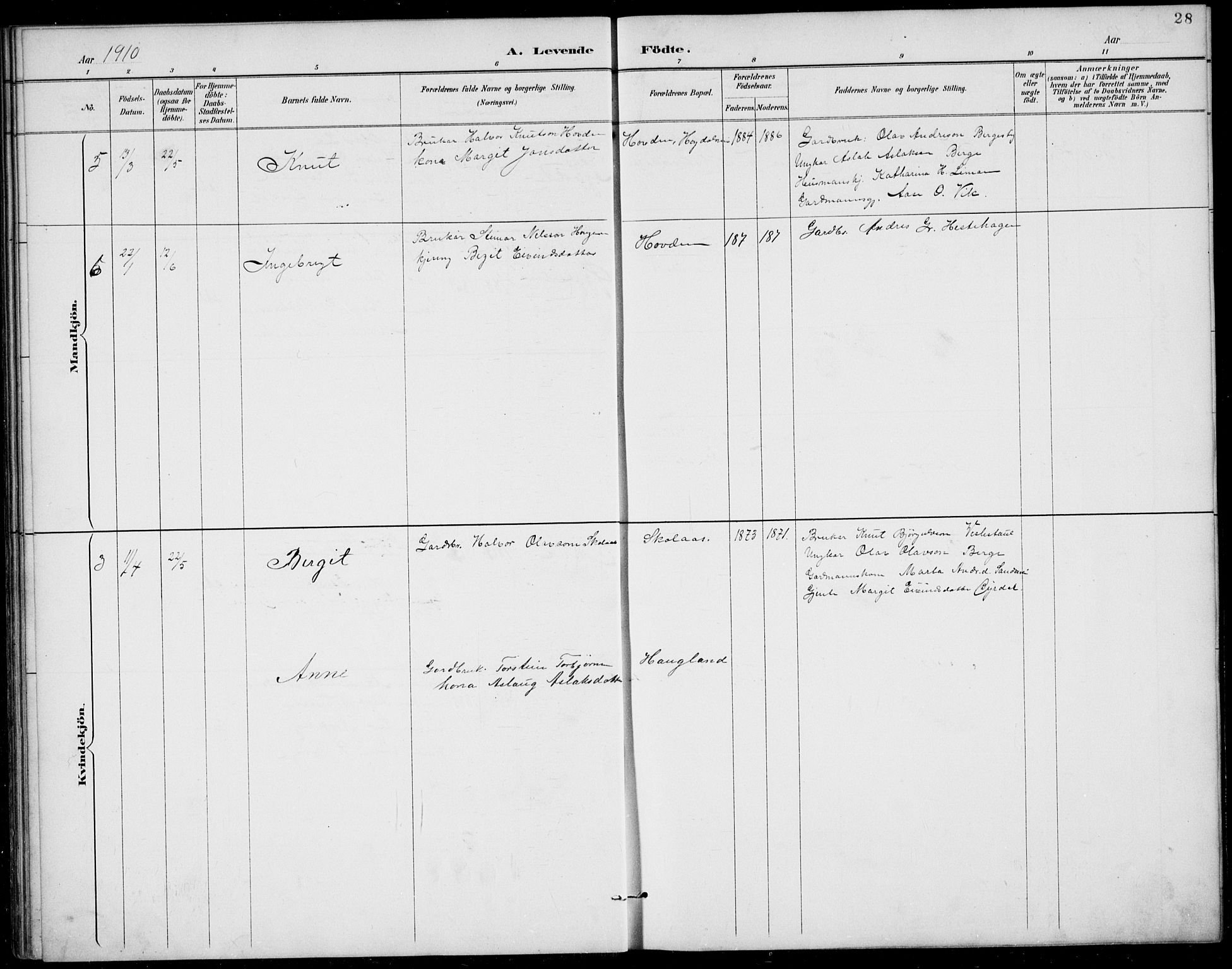 SAKO, Rauland kirkebøker, G/Gb/L0002: Klokkerbok nr. II 2, 1887-1937, s. 28