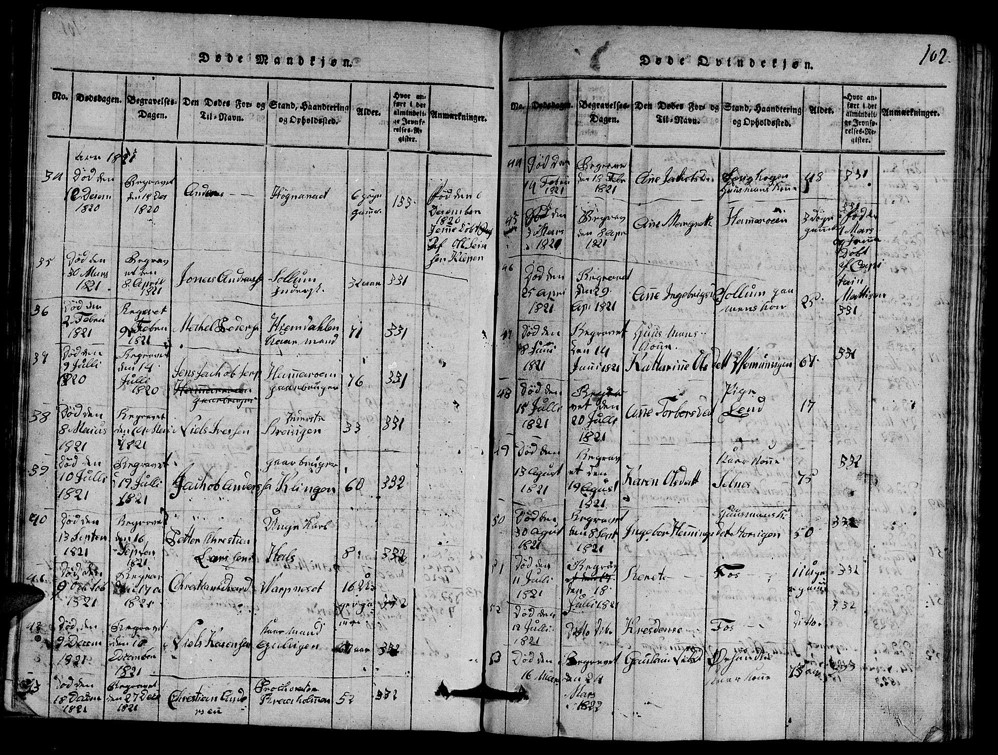SAT, Ministerialprotokoller, klokkerbøker og fødselsregistre - Nord-Trøndelag, 770/L0590: Klokkerbok nr. 770C01, 1815-1824, s. 102
