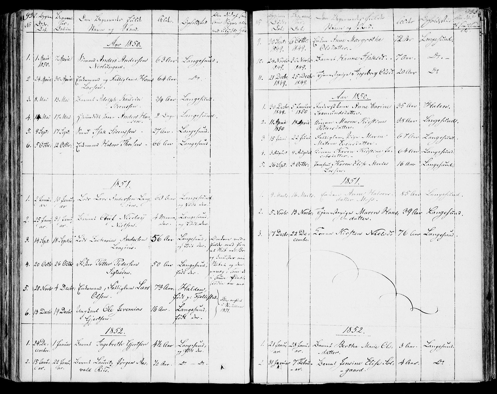 SAKO, Bamble kirkebøker, F/Fa/L0004: Ministerialbok nr. I 4, 1834-1853, s. 932-933
