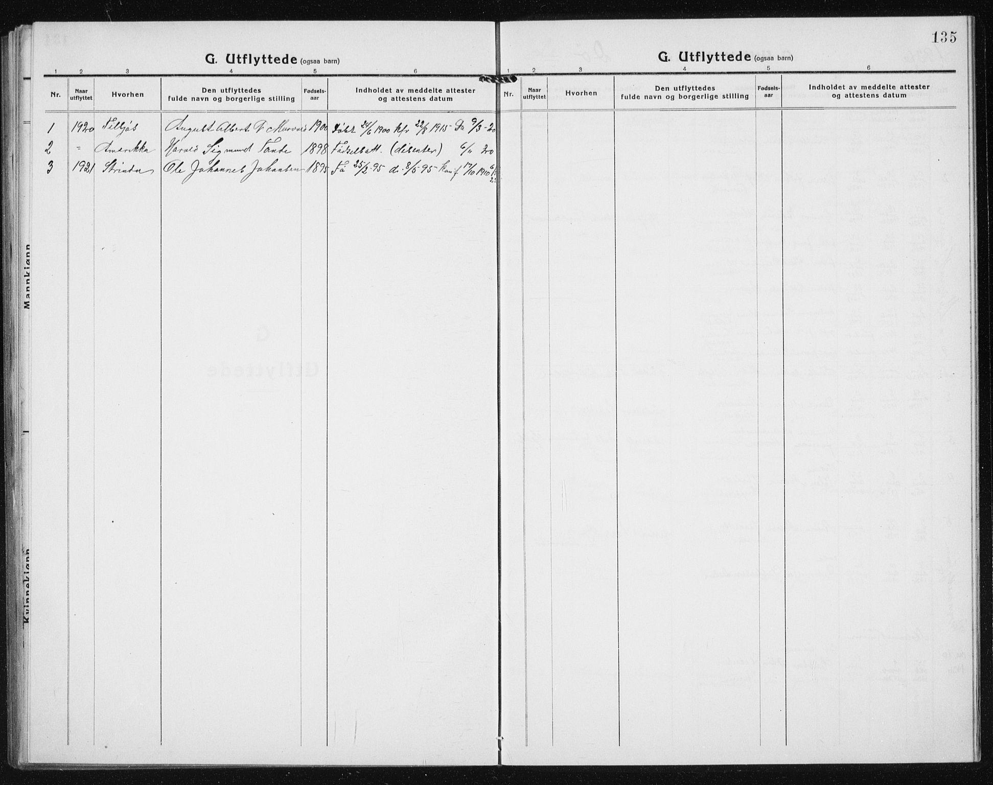SAT, Ministerialprotokoller, klokkerbøker og fødselsregistre - Sør-Trøndelag, 635/L0554: Klokkerbok nr. 635C02, 1919-1942, s. 135
