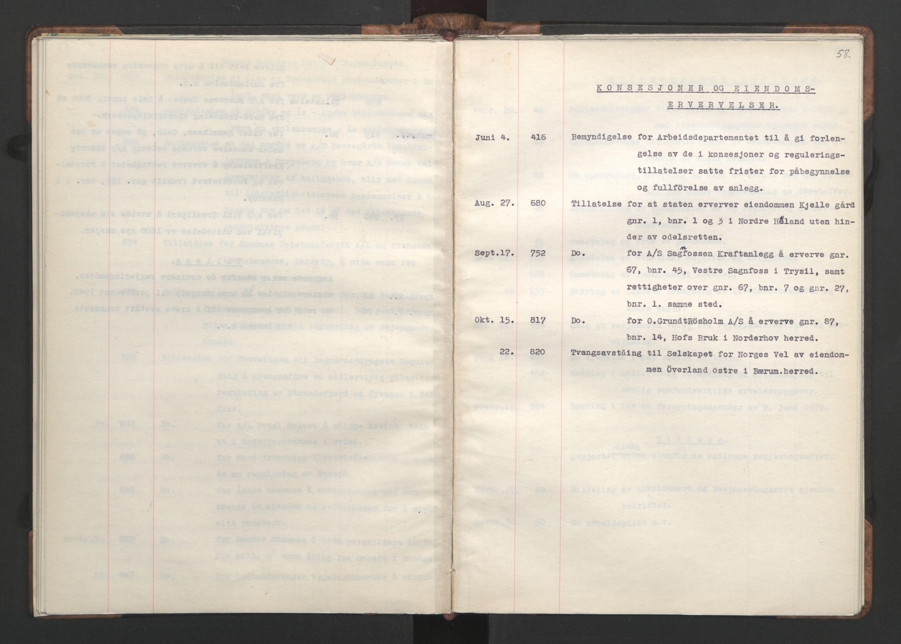 RA, NS-administrasjonen 1940-1945 (Statsrådsekretariatet, de kommisariske statsråder mm), D/Da/L0002: Register (RA j.nr. 985/1943, tilgangsnr. 17/1943), 1942, s. 57b-58a
