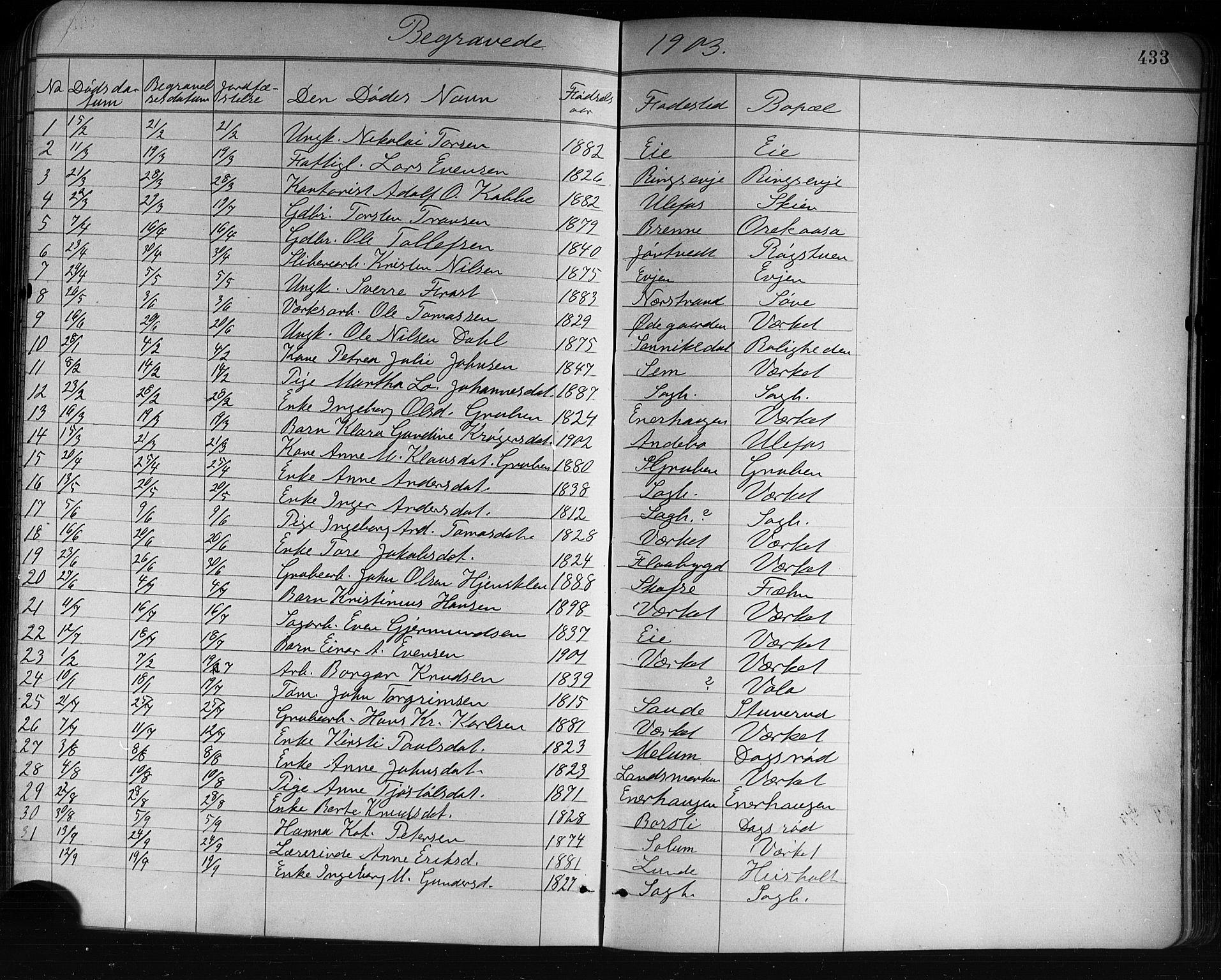 SAKO, Holla kirkebøker, G/Ga/L0005: Klokkerbok nr. I 5, 1891-1917, s. 433