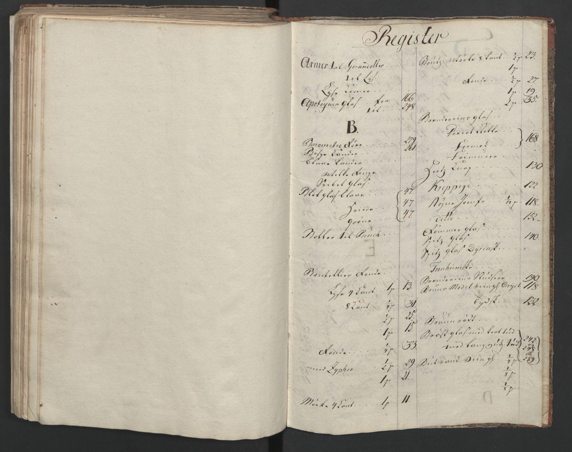 RA, Glassverk, samlinger, F/Fa/L0036: Modellbok for Nøstetangens og Aas' produkter med prisangivelse,, 1763, s. upaginert