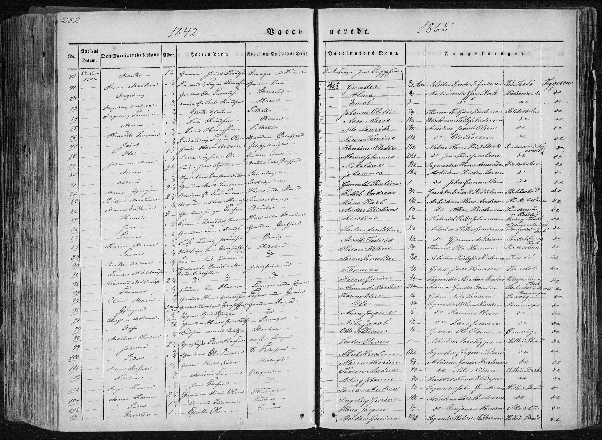 SAKO, Sannidal kirkebøker, F/Fa/L0007: Ministerialbok nr. 7, 1831-1854, s. 282