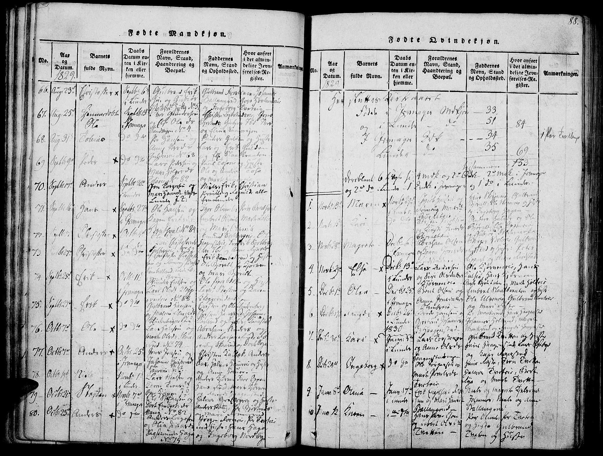 SAH, Jevnaker prestekontor, Ministerialbok nr. 5, 1815-1837, s. 88