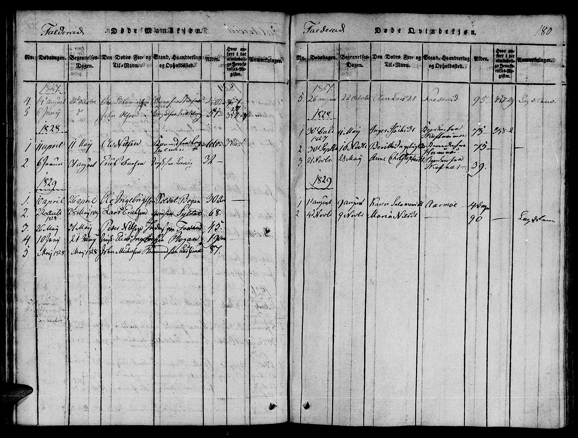 SAT, Ministerialprotokoller, klokkerbøker og fødselsregistre - Nord-Trøndelag, 780/L0636: Ministerialbok nr. 780A03 /3, 1815-1829, s. 180
