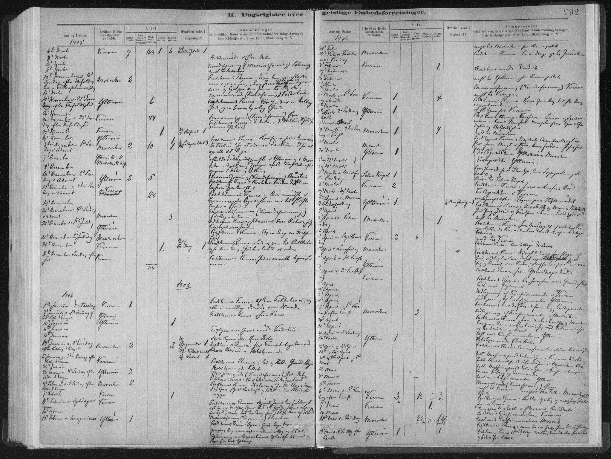SAT, Ministerialprotokoller, klokkerbøker og fødselsregistre - Nord-Trøndelag, 722/L0220: Ministerialbok nr. 722A07, 1881-1908, s. 292