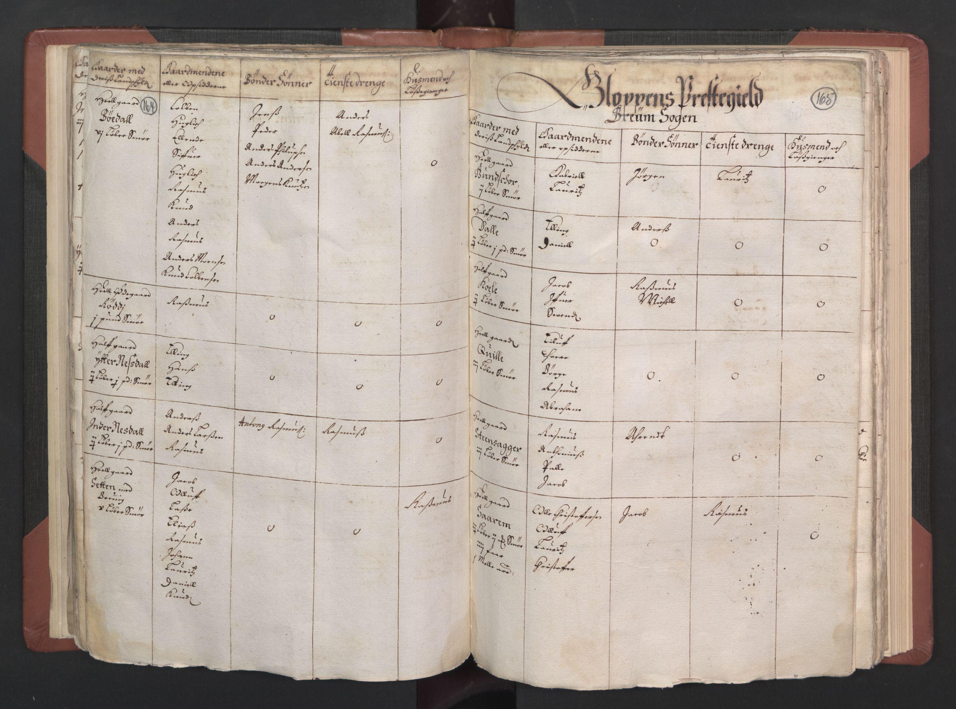 RA, Fogdenes og sorenskrivernes manntall 1664-1666, nr. 15: Nordfjord fogderi og Sunnfjord fogderi, 1664, s. 164-165