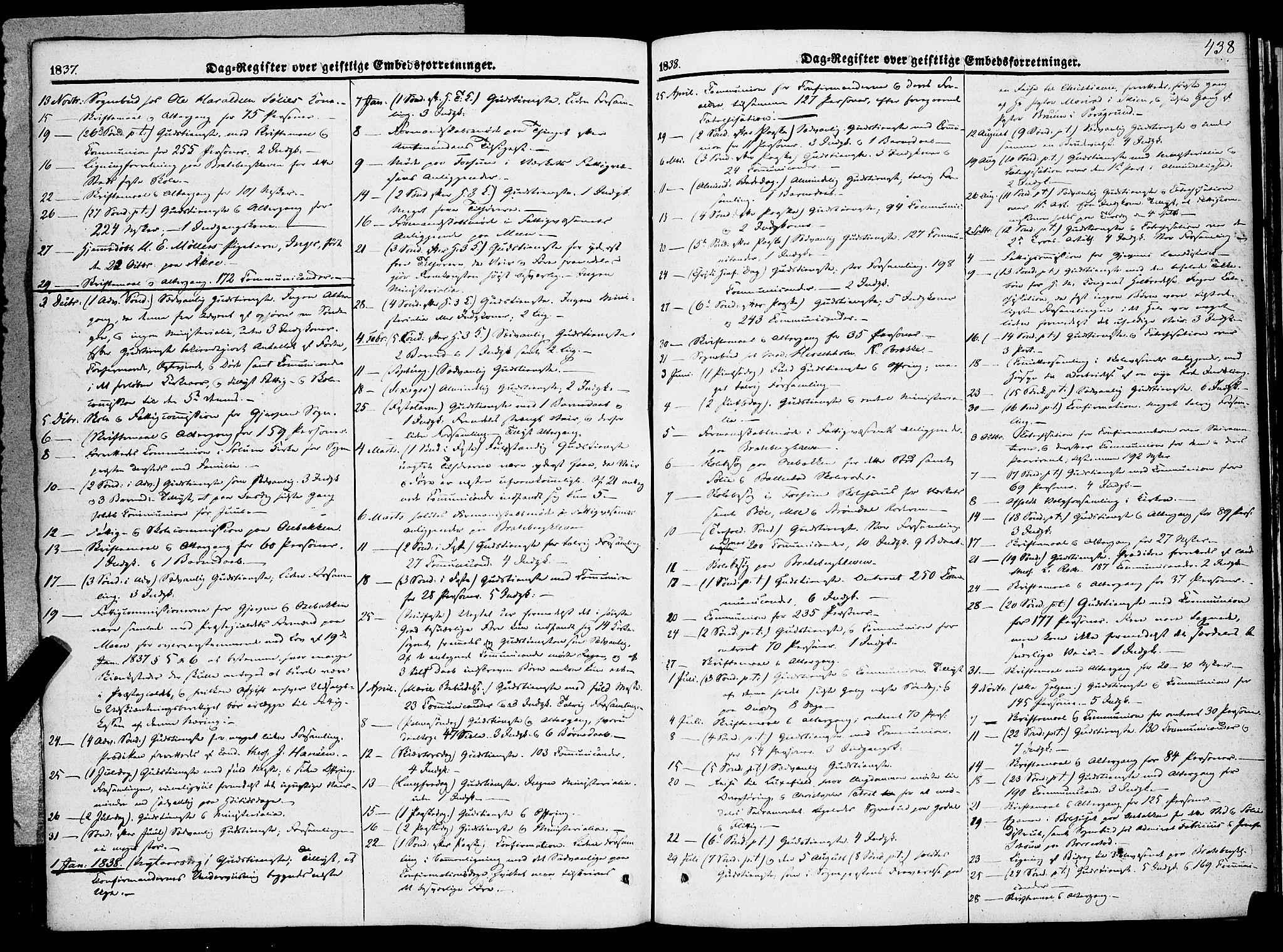 SAKO, Gjerpen kirkebøker, F/Fa/L0007b: Ministerialbok nr. 7B, 1834-1857, s. 438