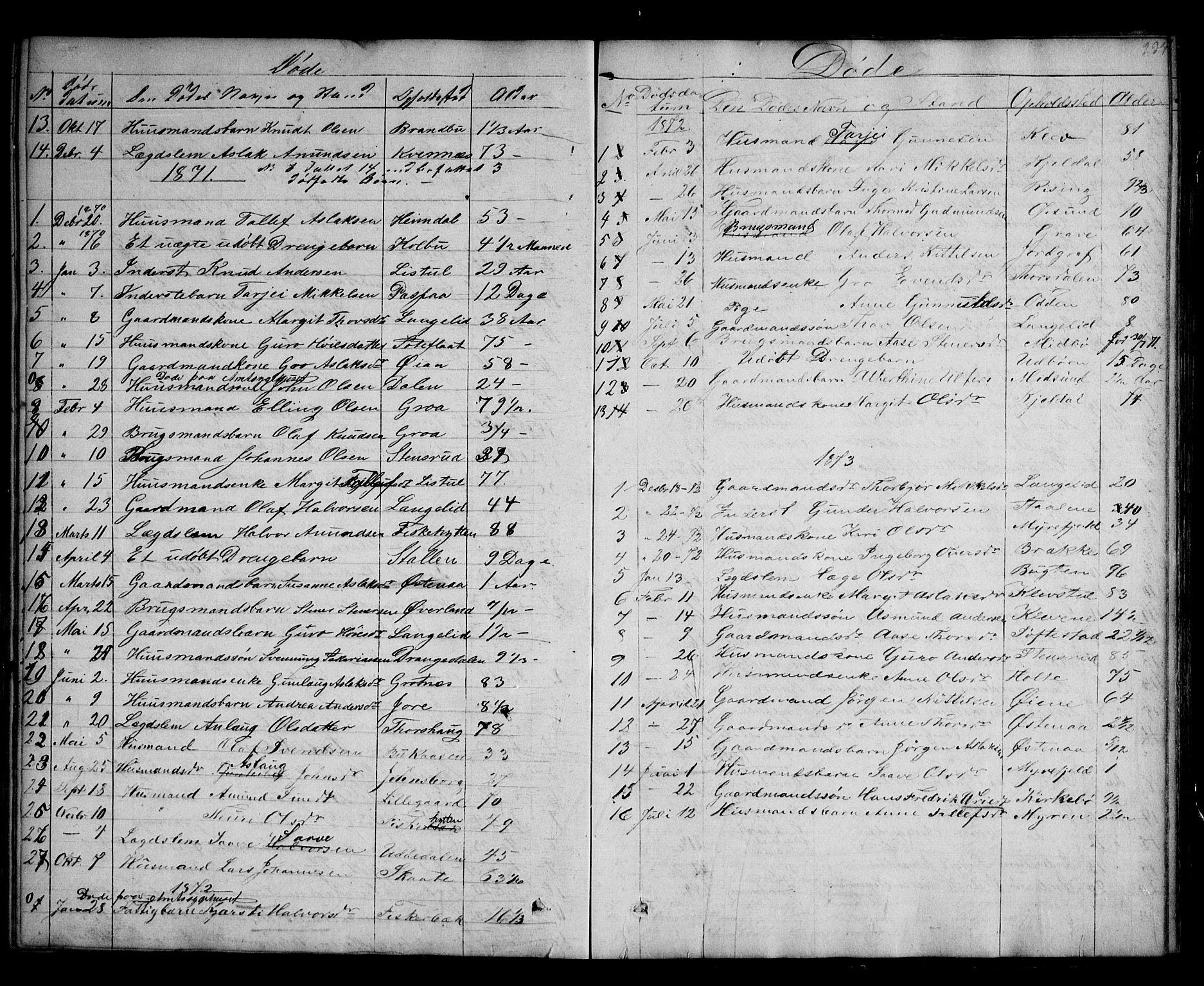 SAKO, Kviteseid kirkebøker, G/Ga/L0001: Klokkerbok nr. I 1, 1850-1893, s. 234