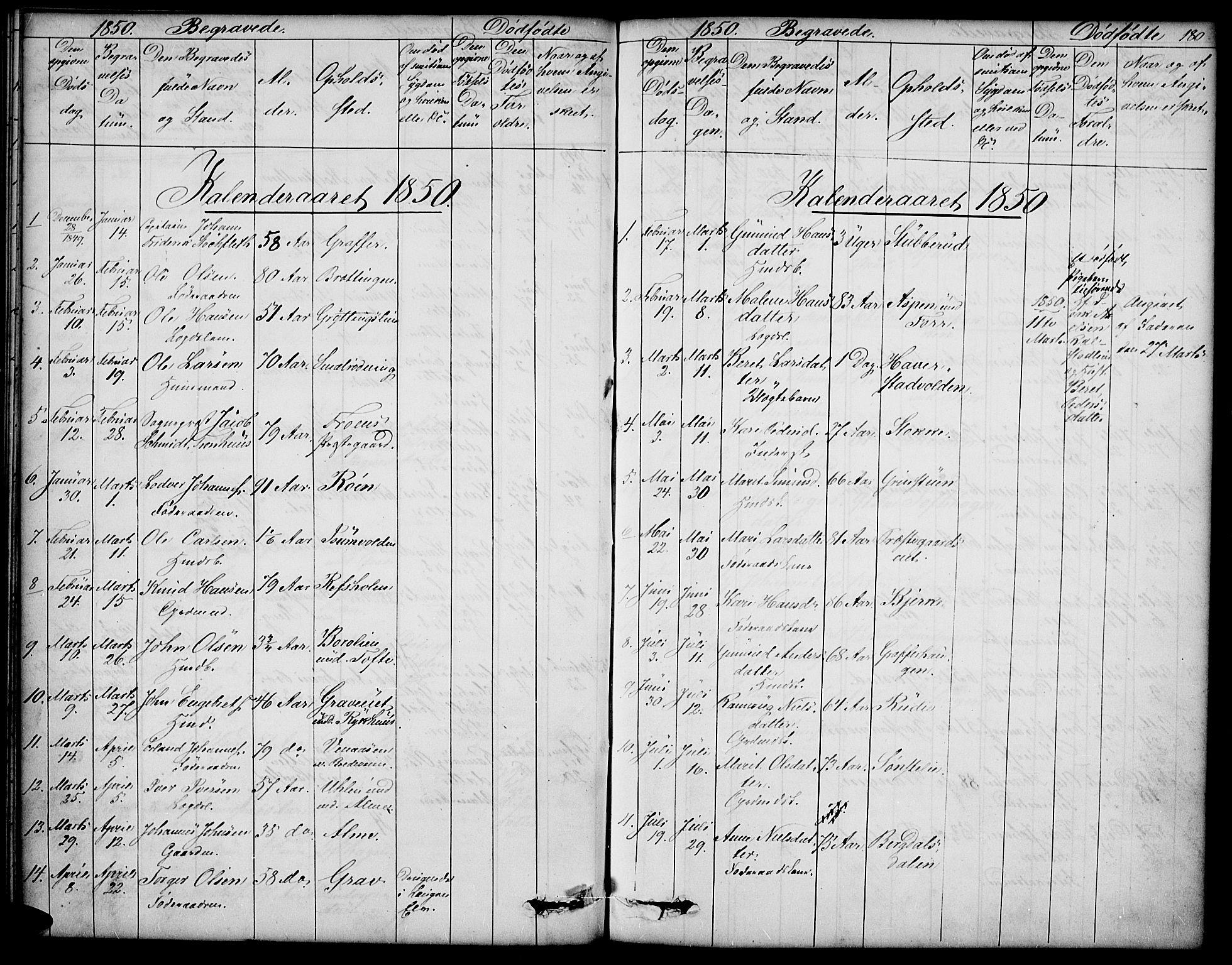 SAH, Sør-Fron prestekontor, H/Ha/Hab/L0001: Klokkerbok nr. 1, 1844-1863, s. 180