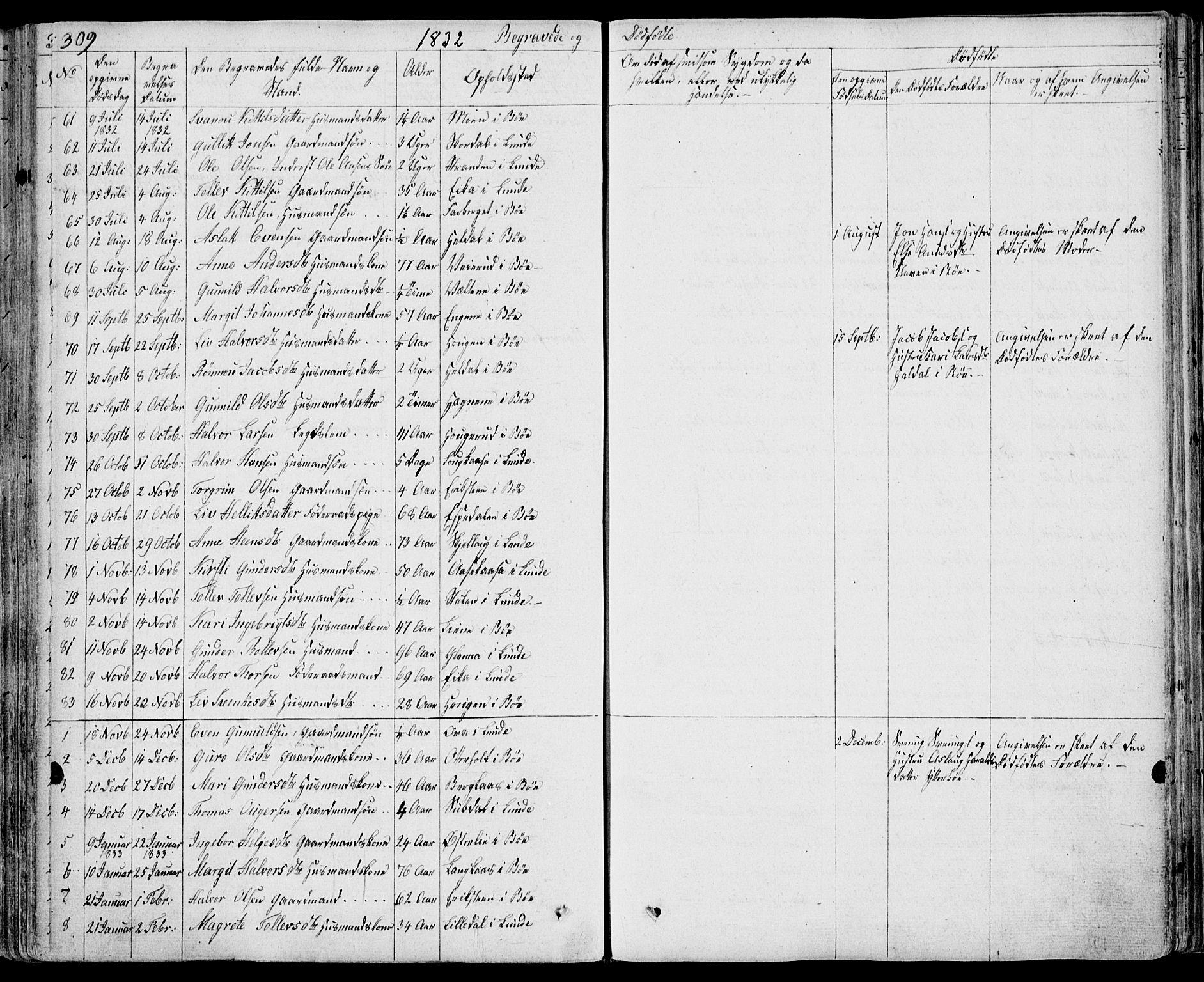 SAKO, Bø kirkebøker, F/Fa/L0007: Ministerialbok nr. 7, 1831-1848, s. 309