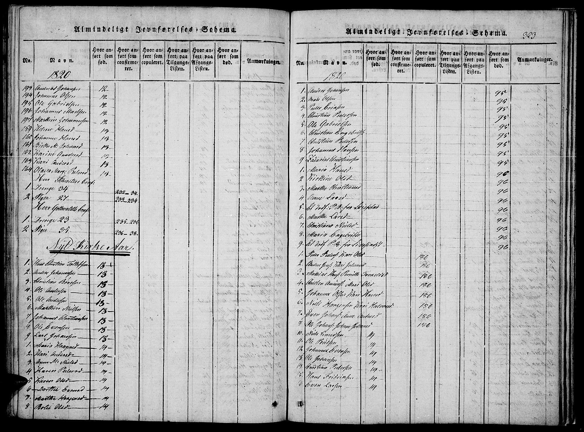 SAH, Toten prestekontor, Ministerialbok nr. 10, 1820-1828, s. 323