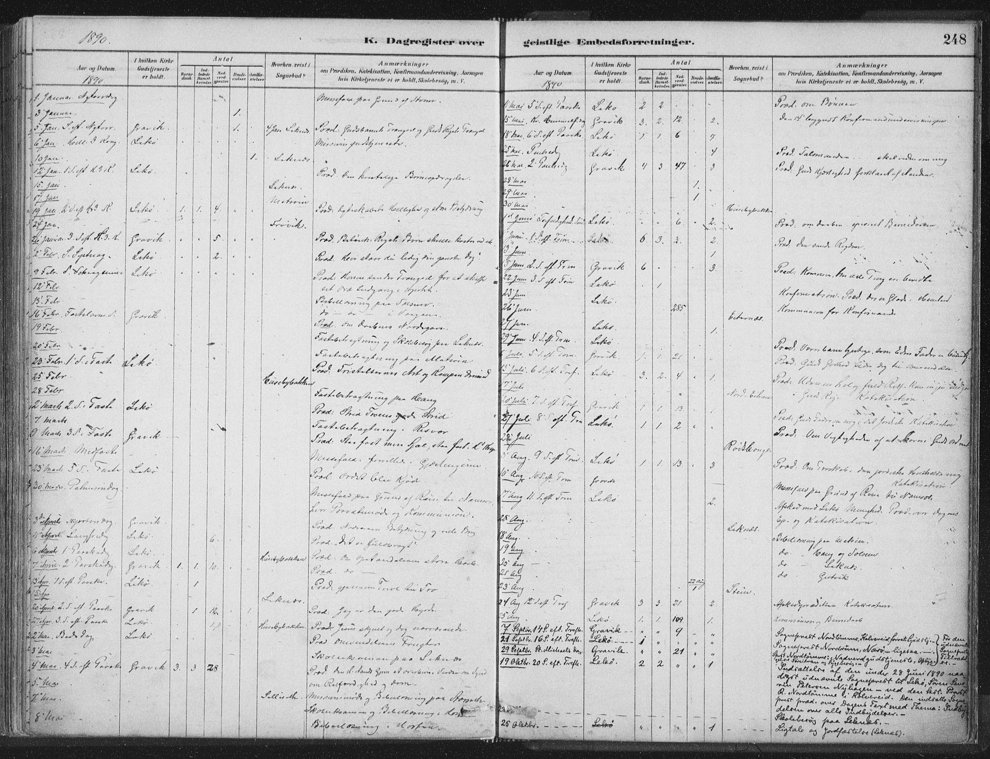 SAT, Ministerialprotokoller, klokkerbøker og fødselsregistre - Nord-Trøndelag, 788/L0697: Ministerialbok nr. 788A04, 1878-1902, s. 248