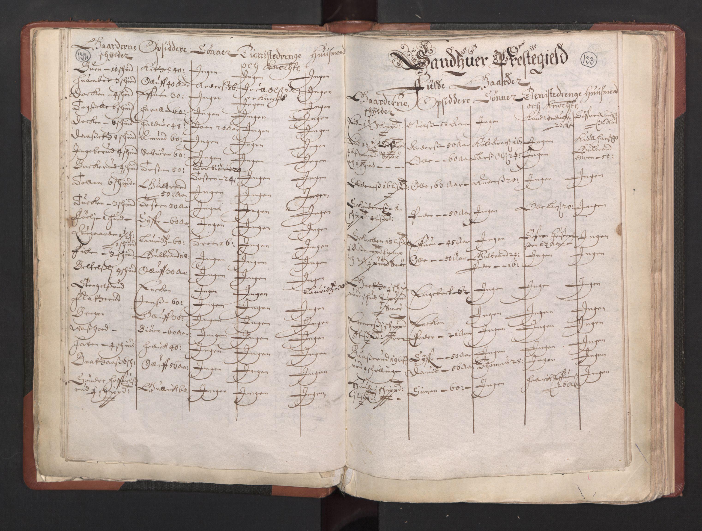 RA, Fogdenes og sorenskrivernes manntall 1664-1666, nr. 5: Fogderier (len og skipreider) i nåværende Buskerud fylke og Vestfold fylke, 1664, s. 132-133
