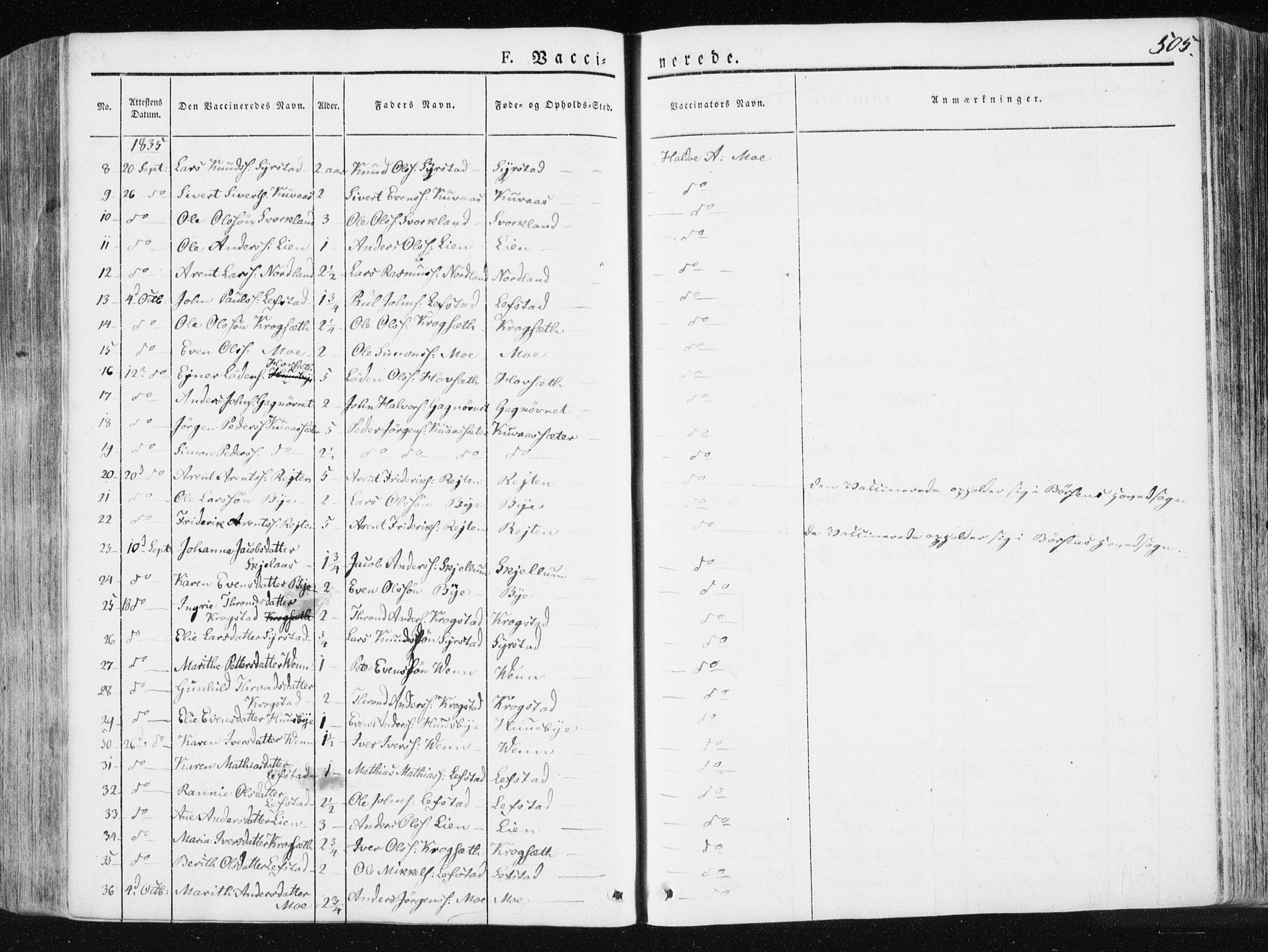 SAT, Ministerialprotokoller, klokkerbøker og fødselsregistre - Sør-Trøndelag, 665/L0771: Ministerialbok nr. 665A06, 1830-1856, s. 505