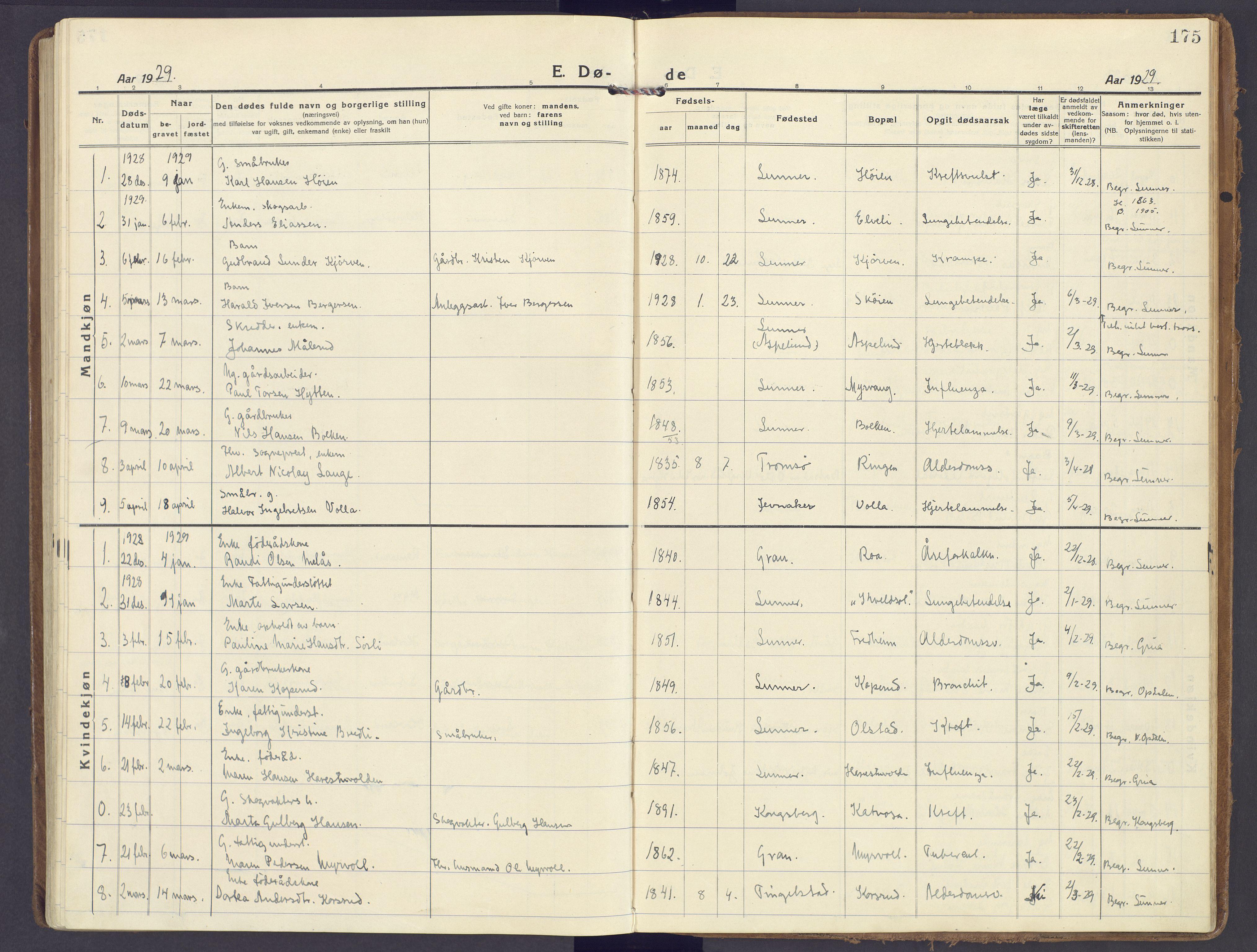 SAH, Lunner prestekontor, H/Ha/Haa/L0002: Ministerialbok nr. 2, 1922-1931, s. 175